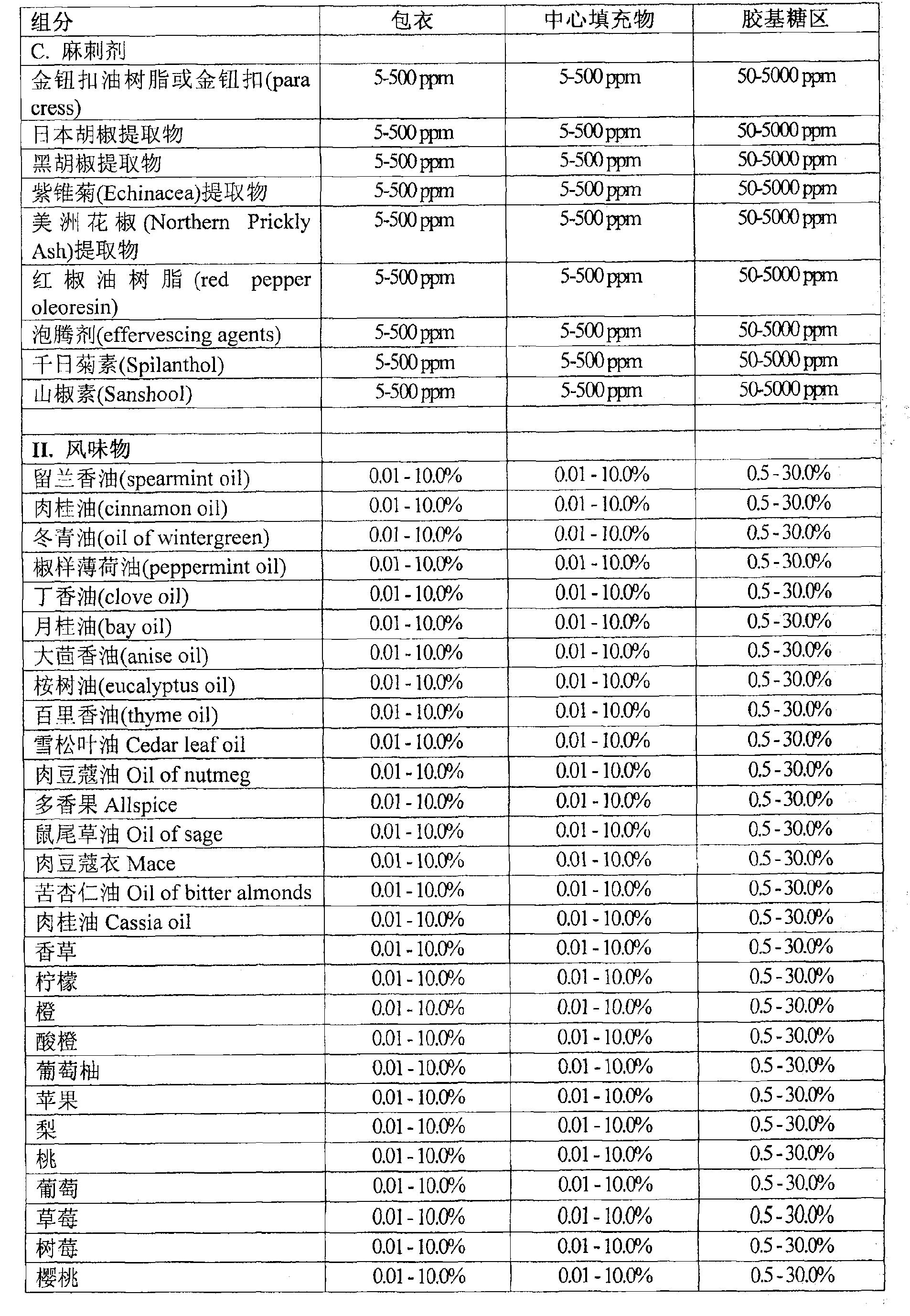 Figure CN101179943BD00421