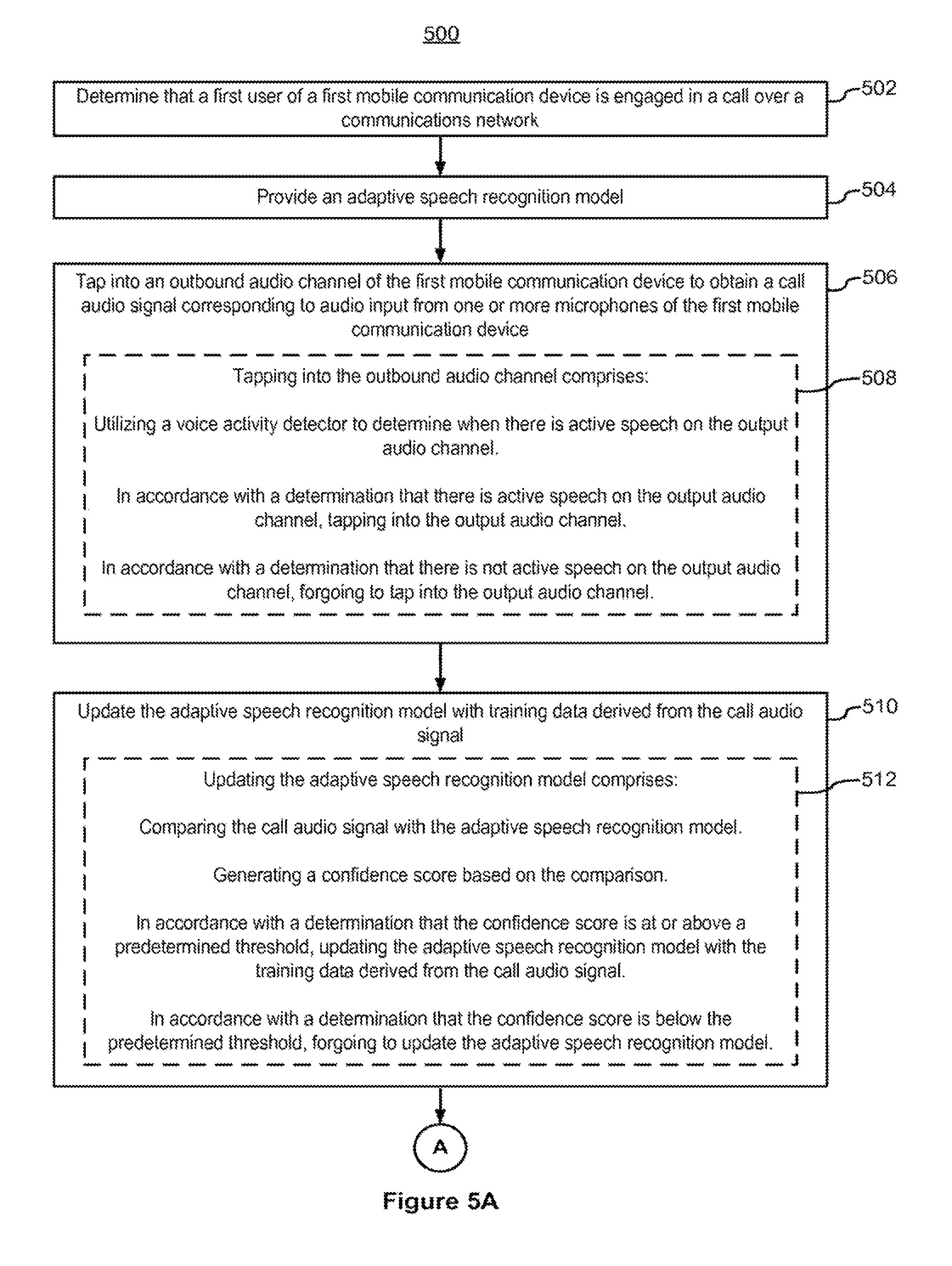 Us9697822b1 system and method for updating an adaptive speech us9697822b1 system and method for updating an adaptive speech recognition model google patents fandeluxe Image collections