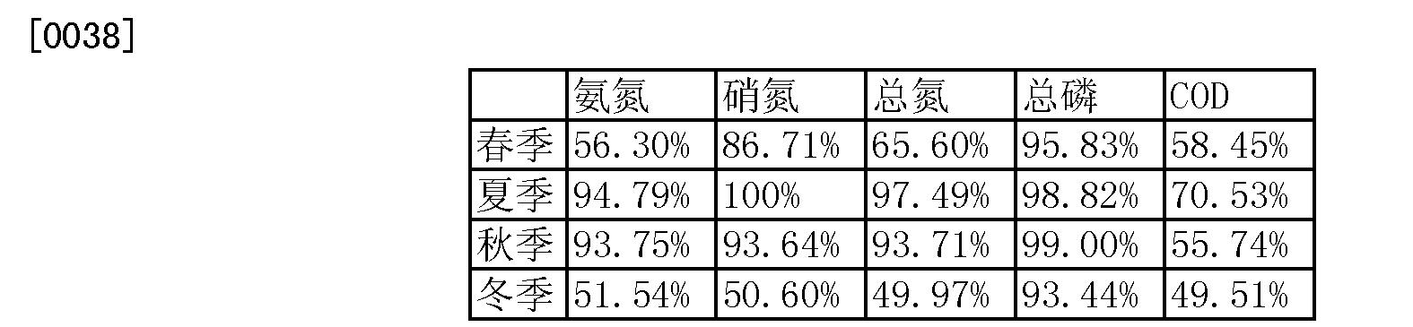 Figure CN102923861BD00061