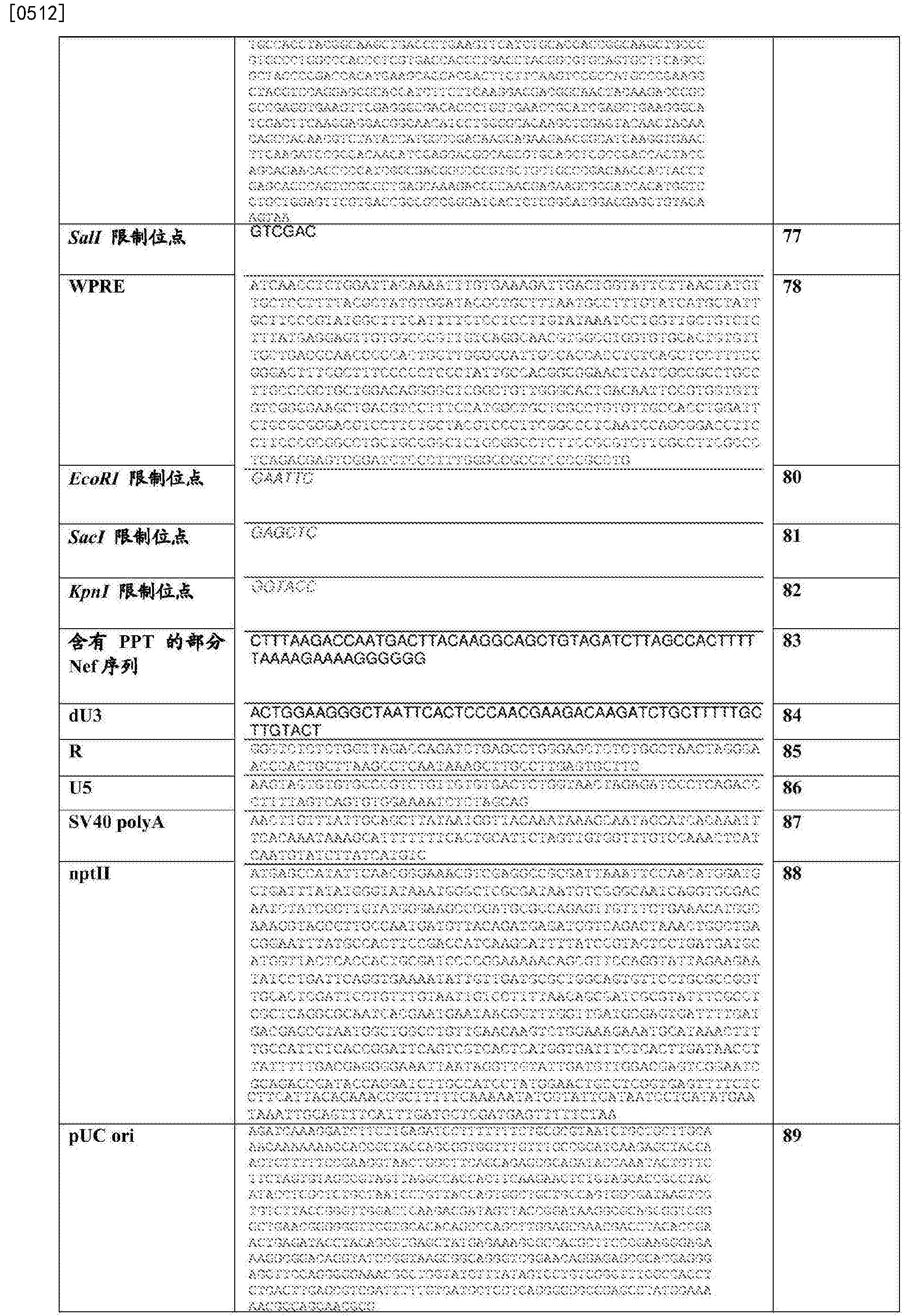 Figure CN108603200AD00821