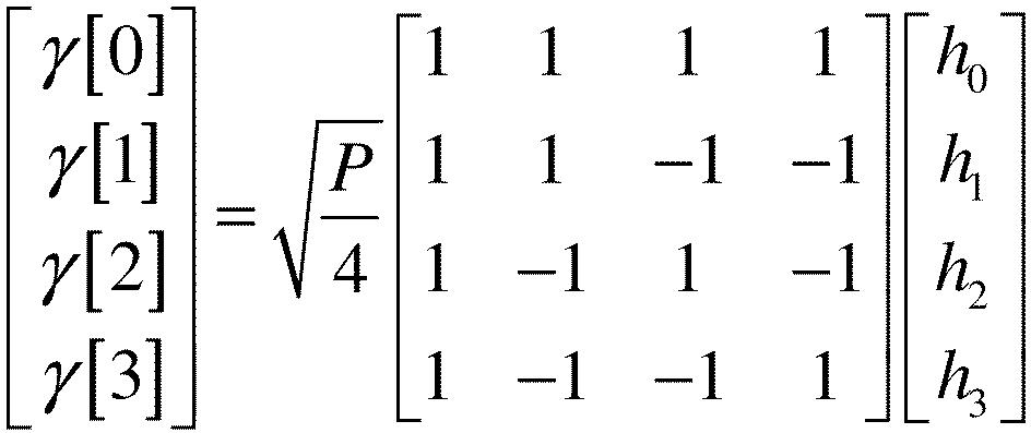 Figure PCTKR2016008367-appb-I000255