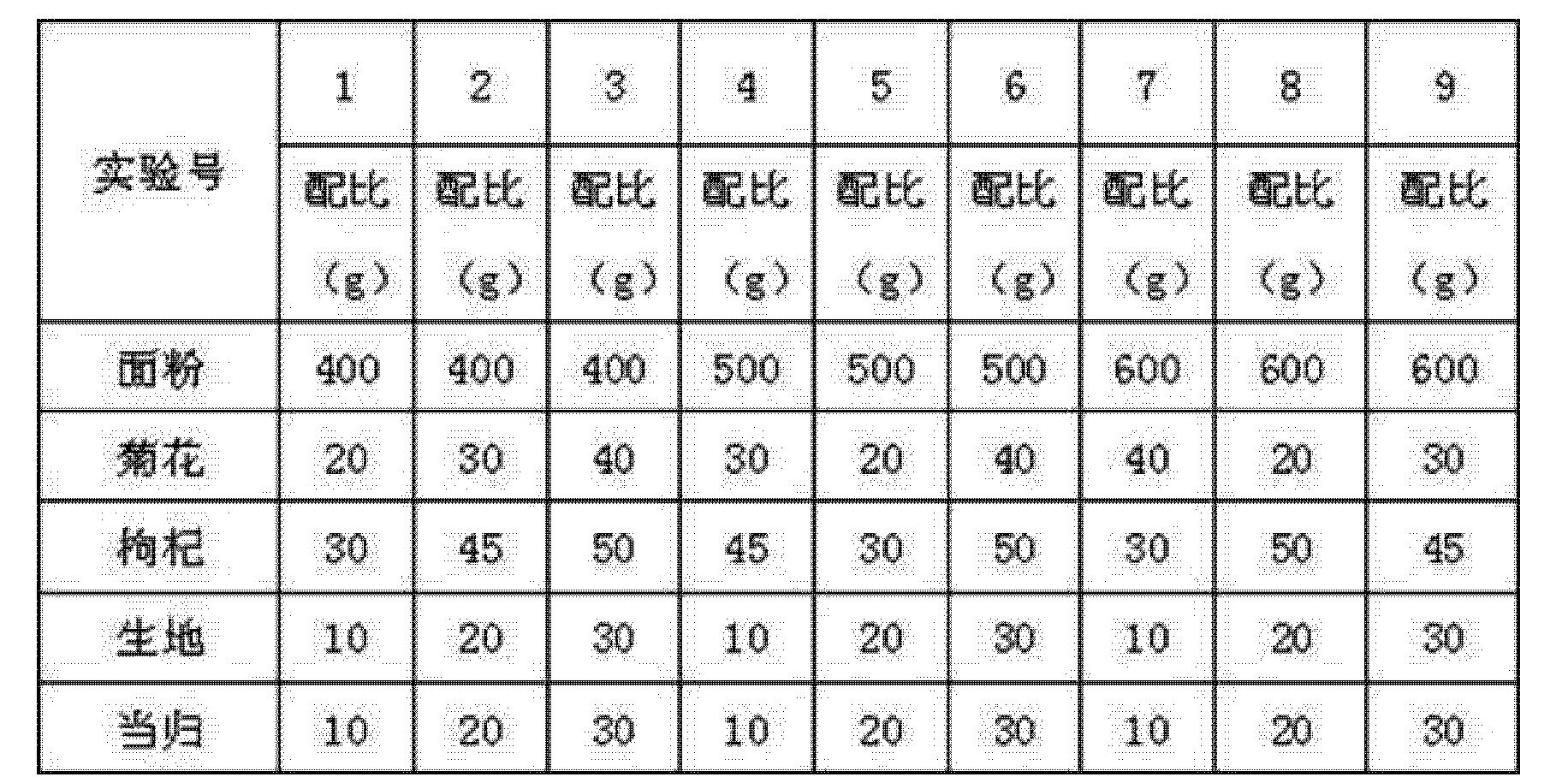 Figure CN103271284AD00051
