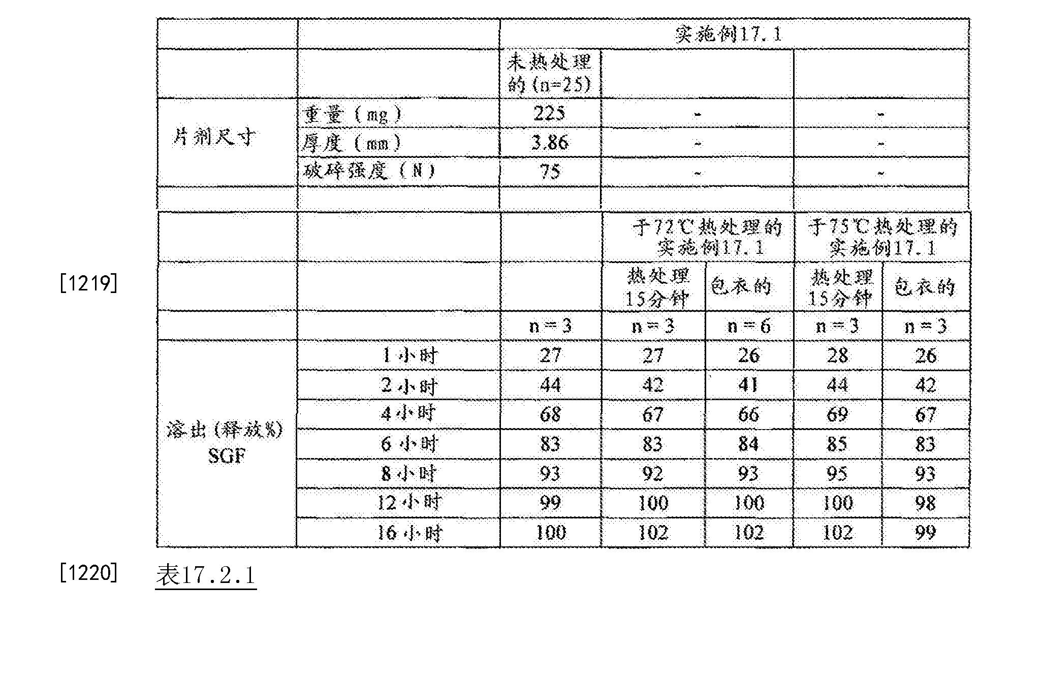 Figure CN102688241BD01141