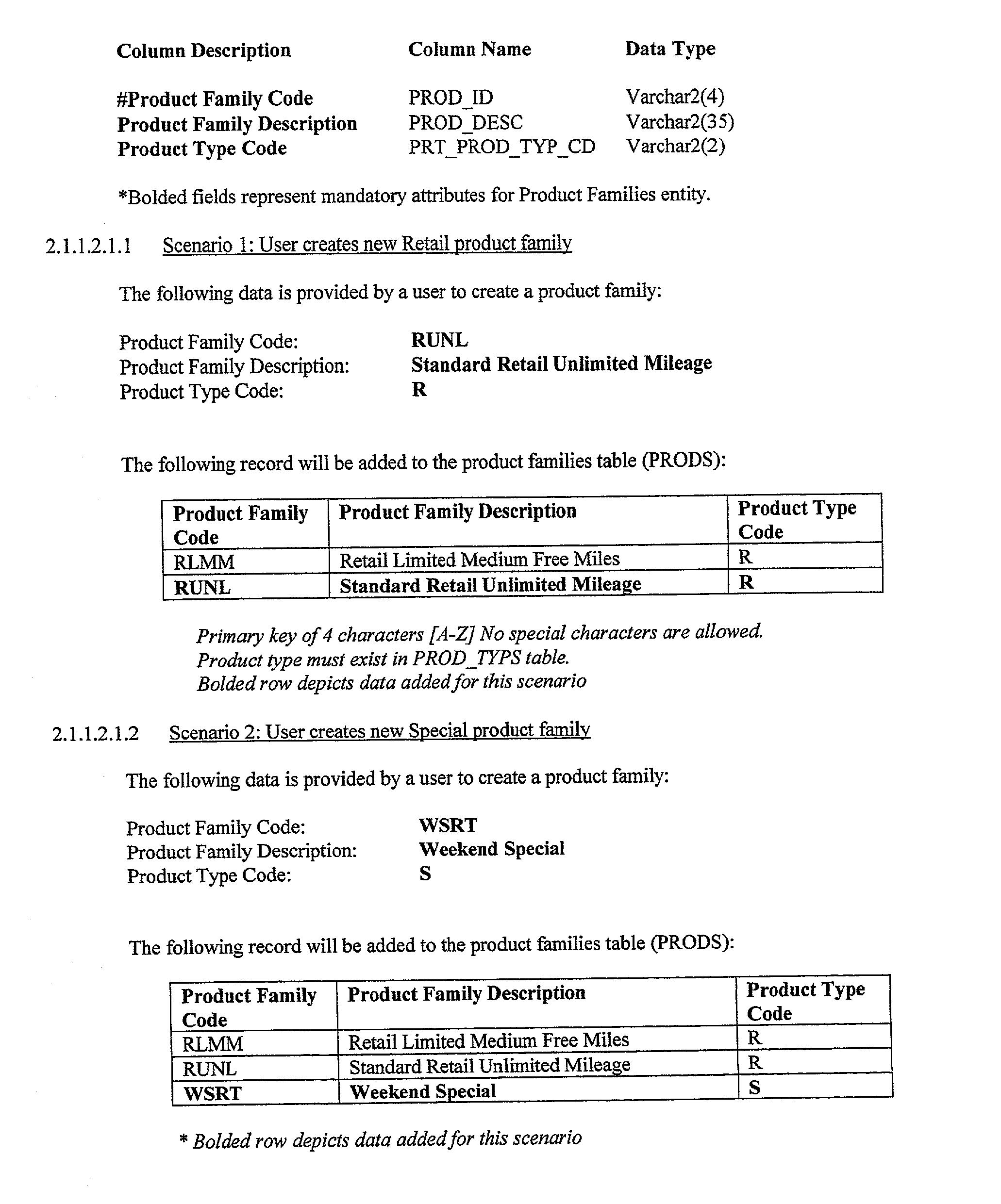 Figure US20030125992A1-20030703-P00858