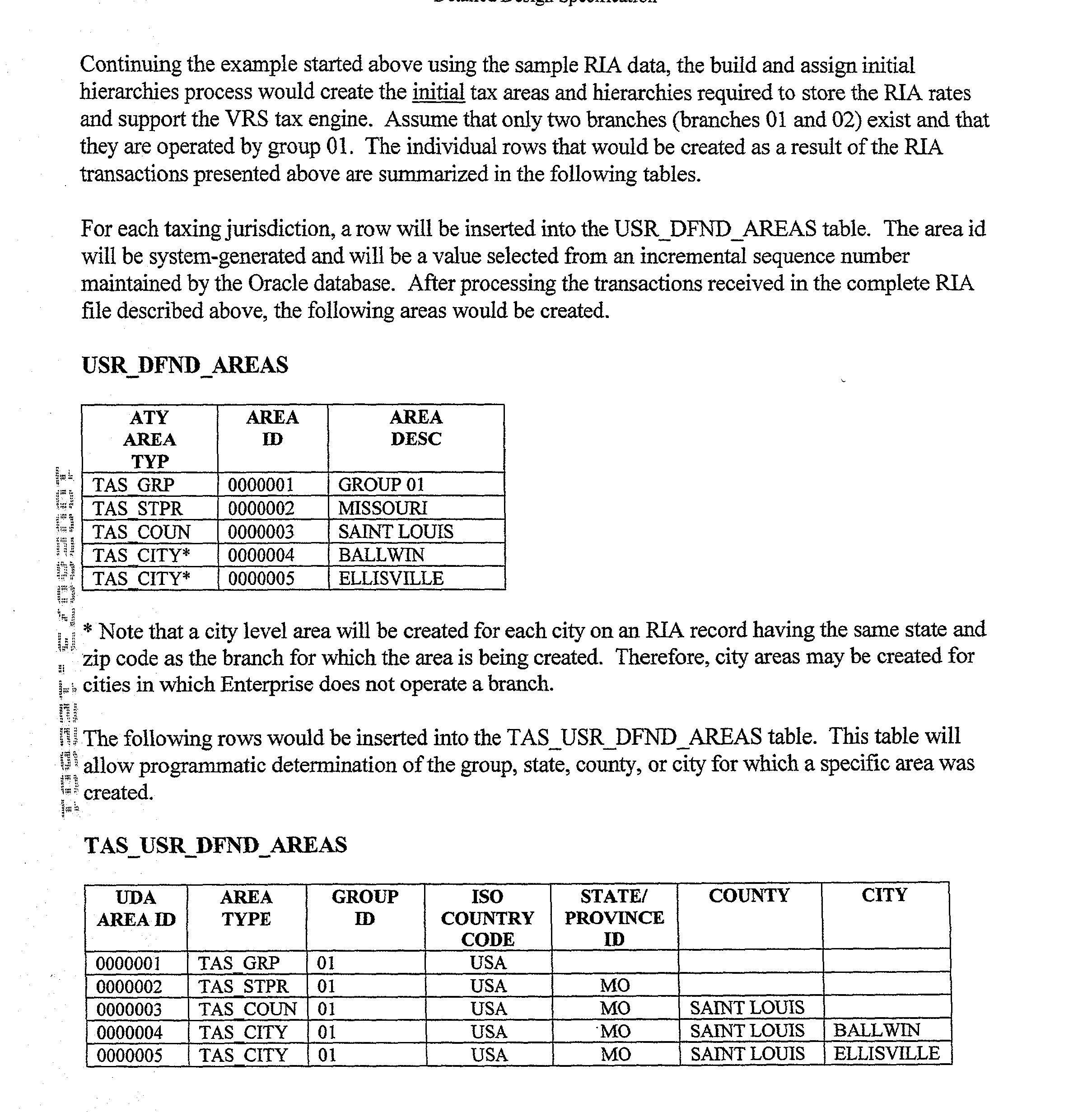 Figure US20030125992A1-20030703-P01217