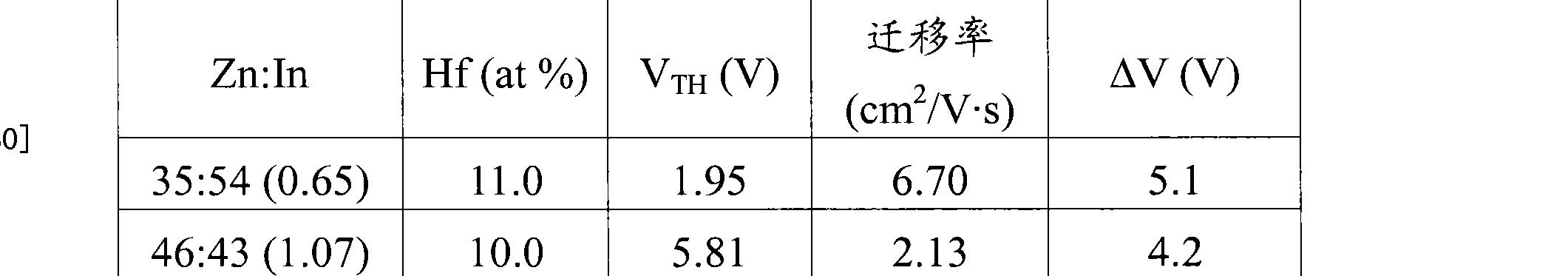 Figure CN102097487AD00123