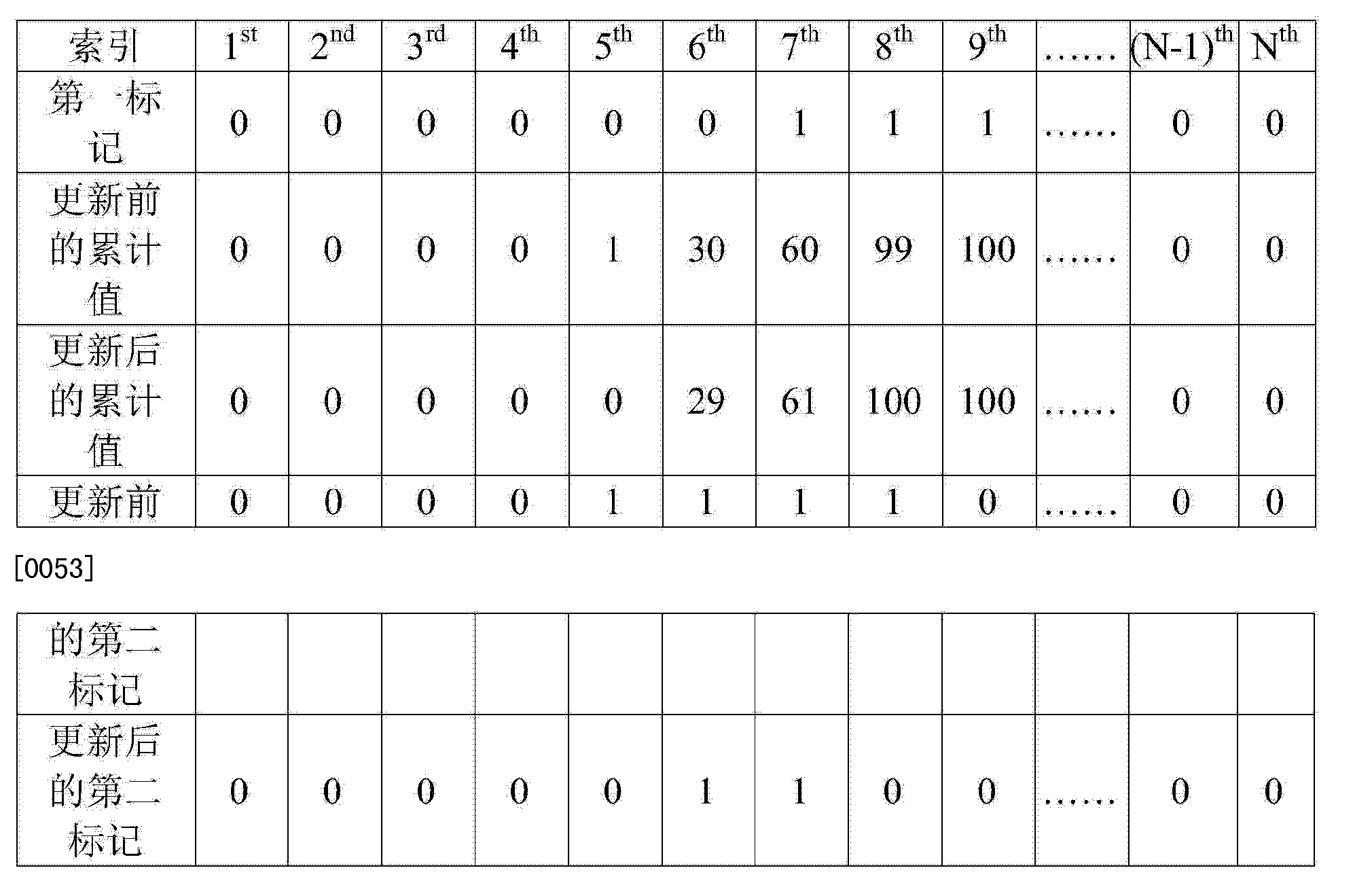 Figure CN103675820AD00101