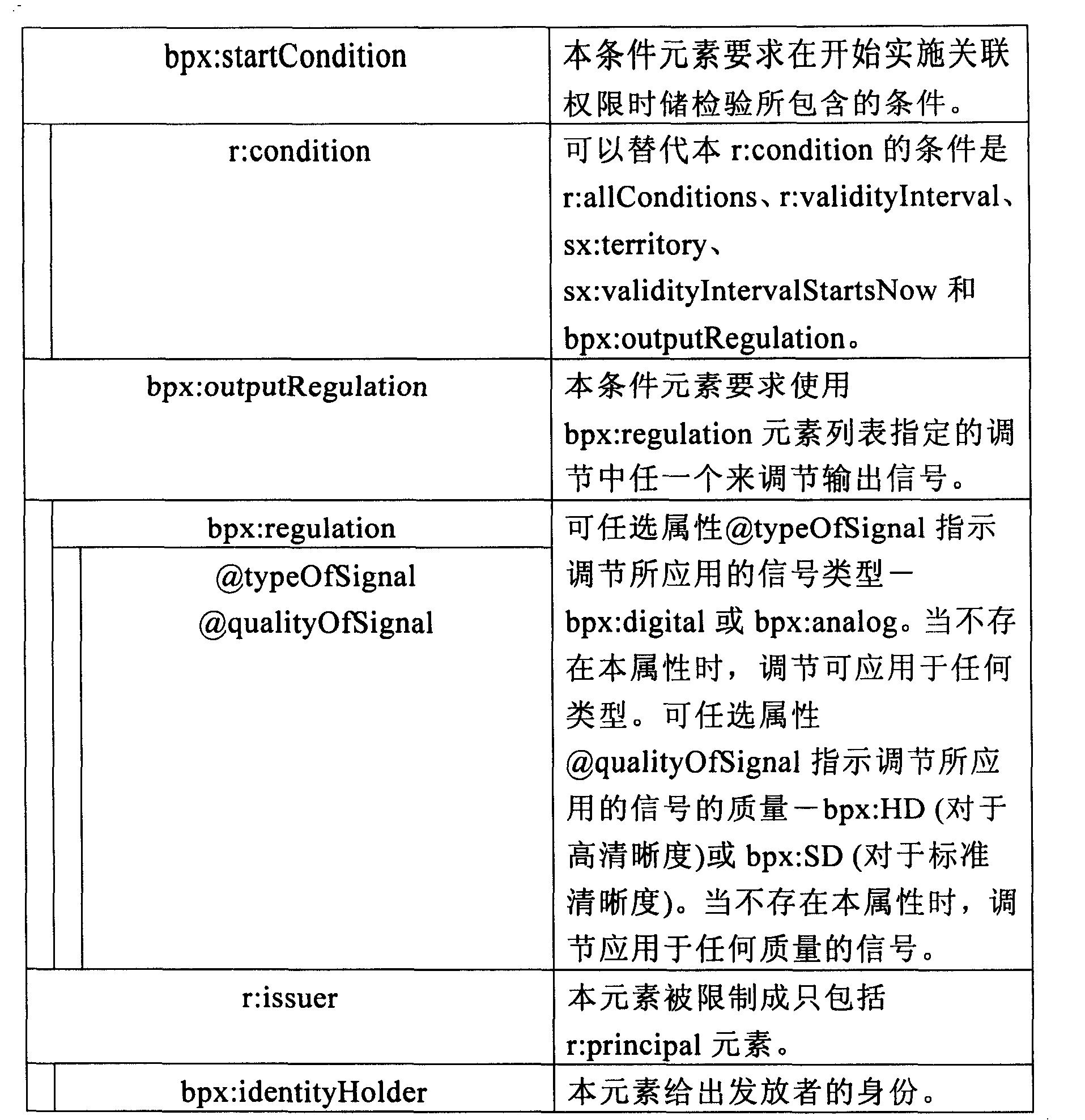 Figure CN101278510BD00471
