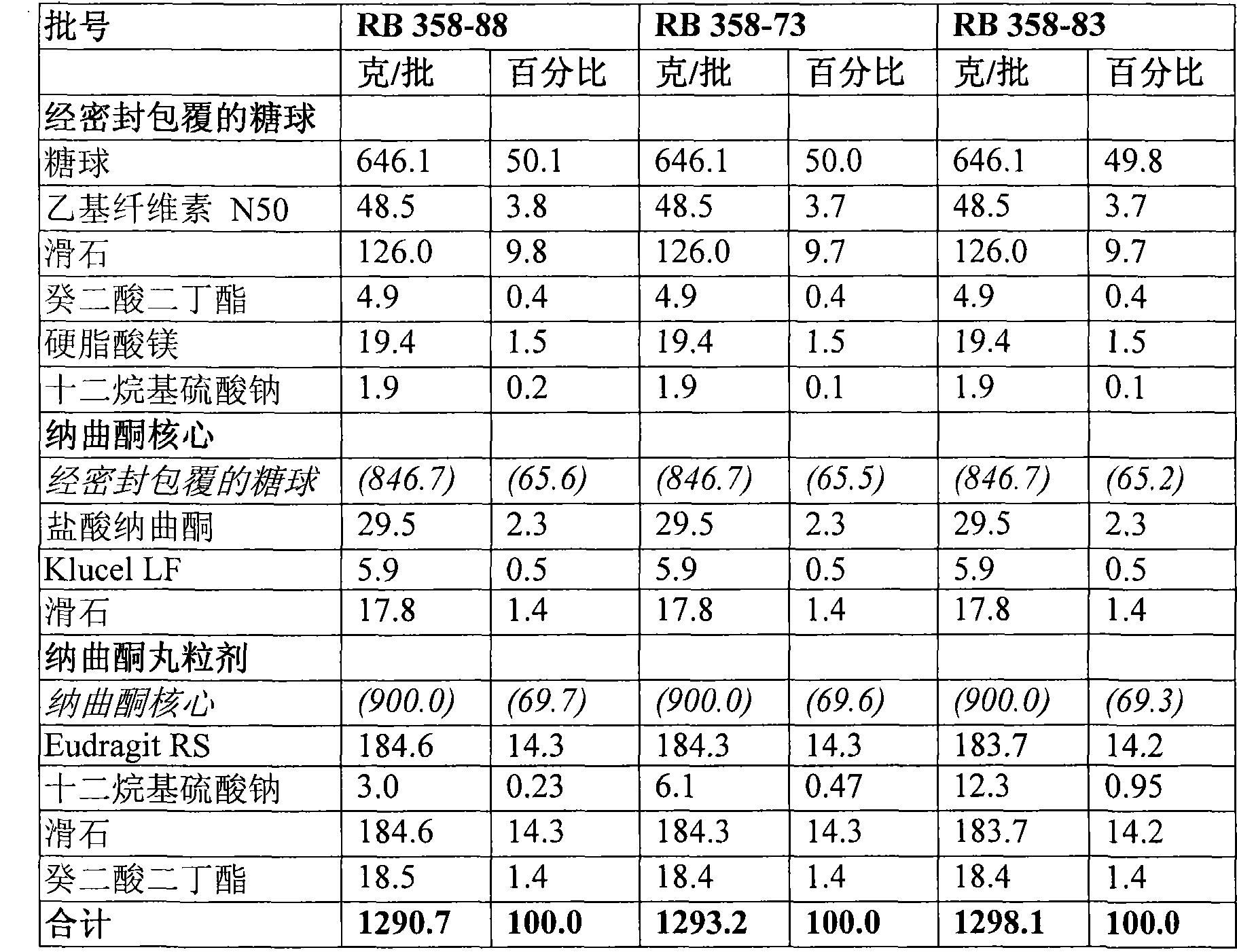 Figure CN101677963BD00291