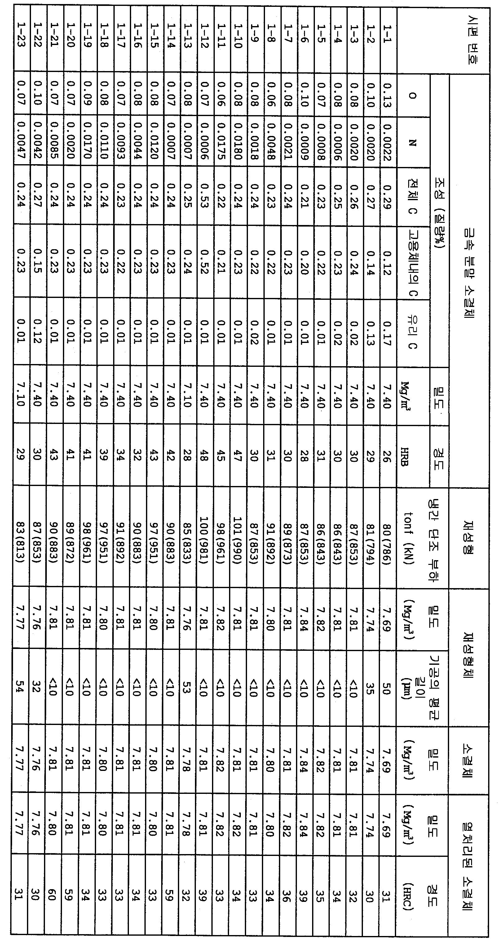 Figure 112001022240173-pat00002