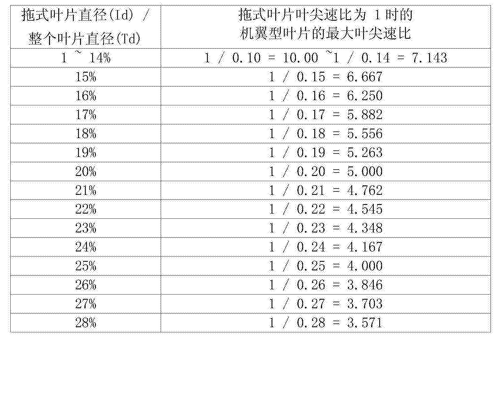 Figure CN104169571BD00101