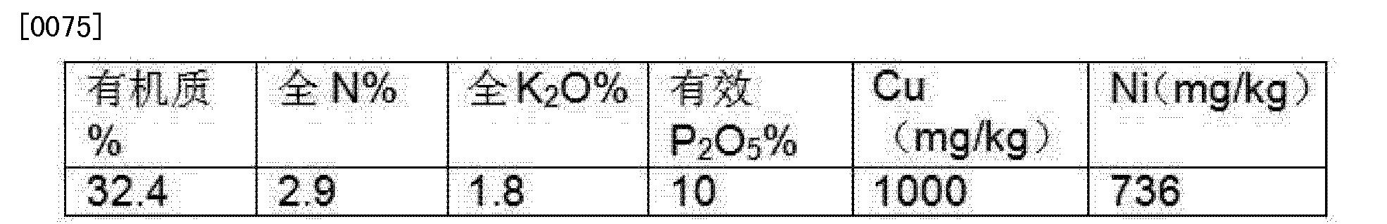 Figure CN102775019BD00101