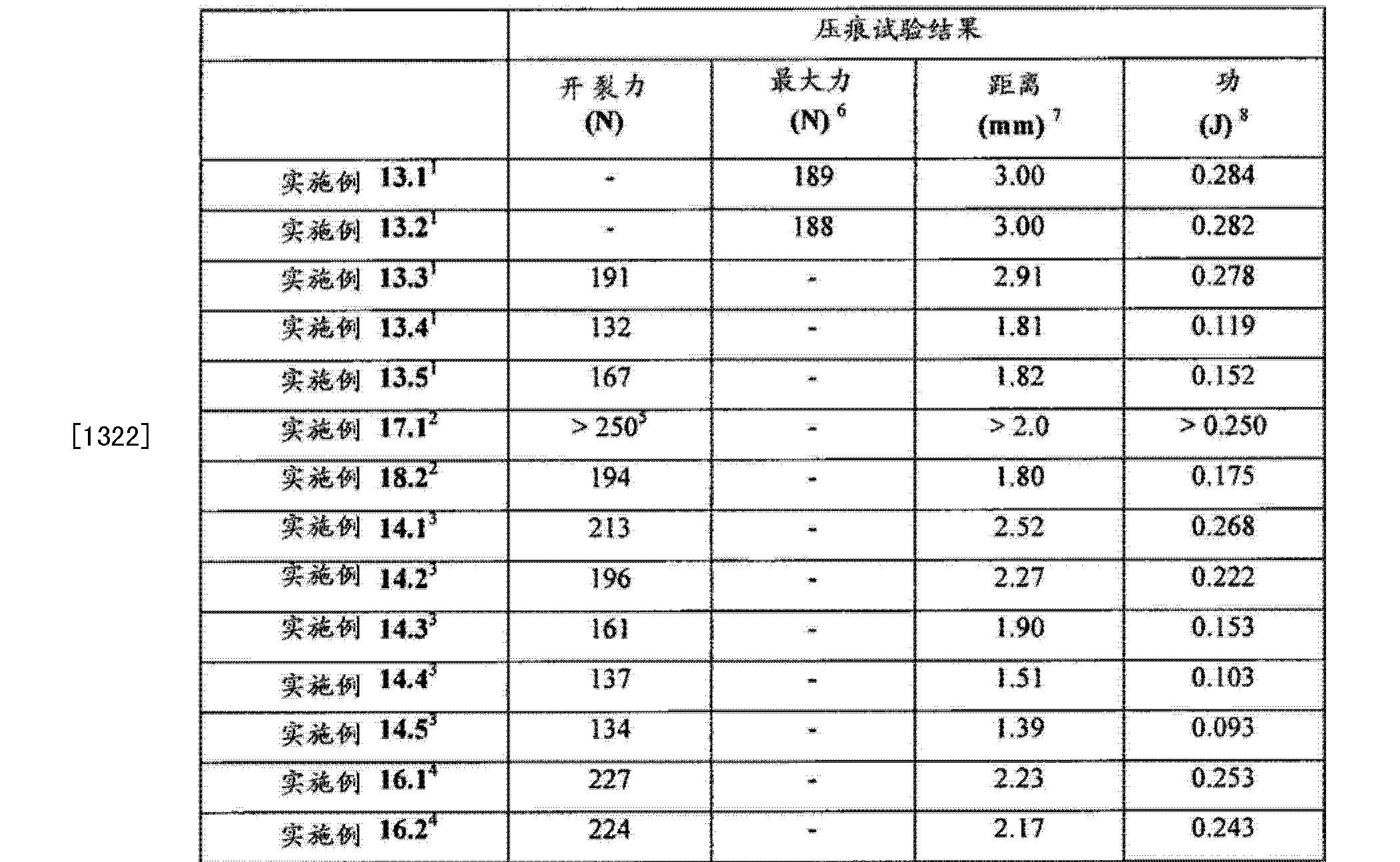 Figure CN102657630BD01301