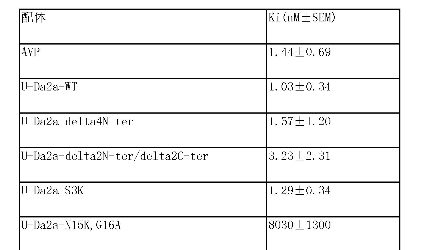 Figure CN104684574AD00211