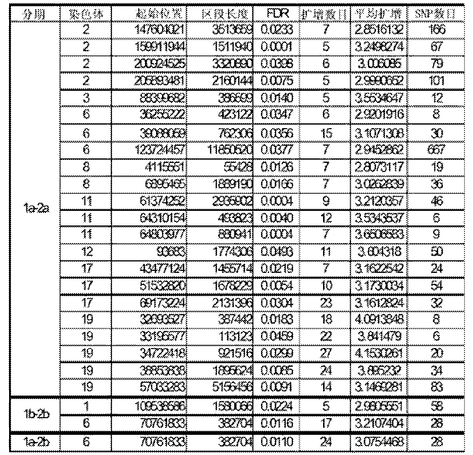 Figure CN105586433AD00181