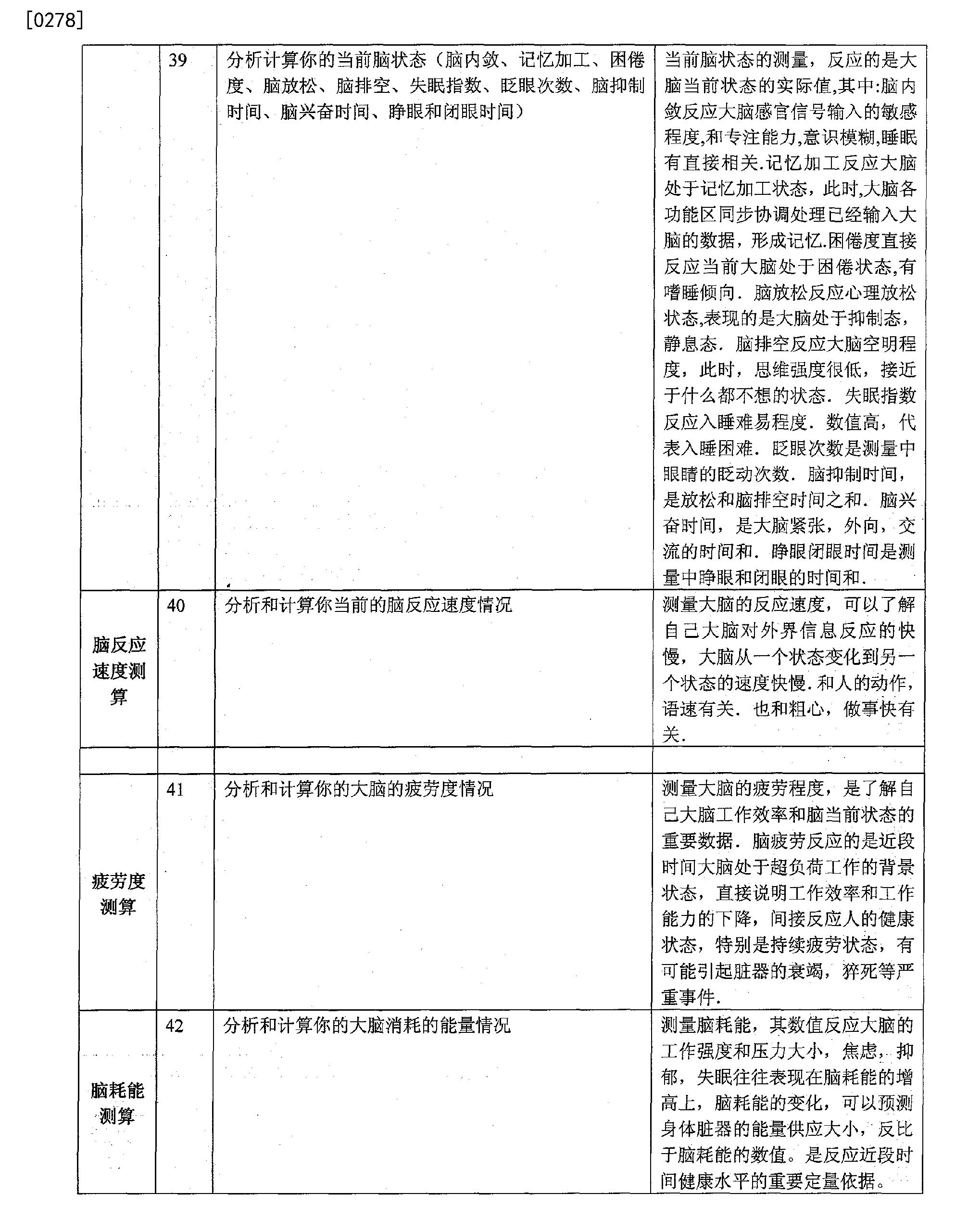 Figure CN103793593BD00331