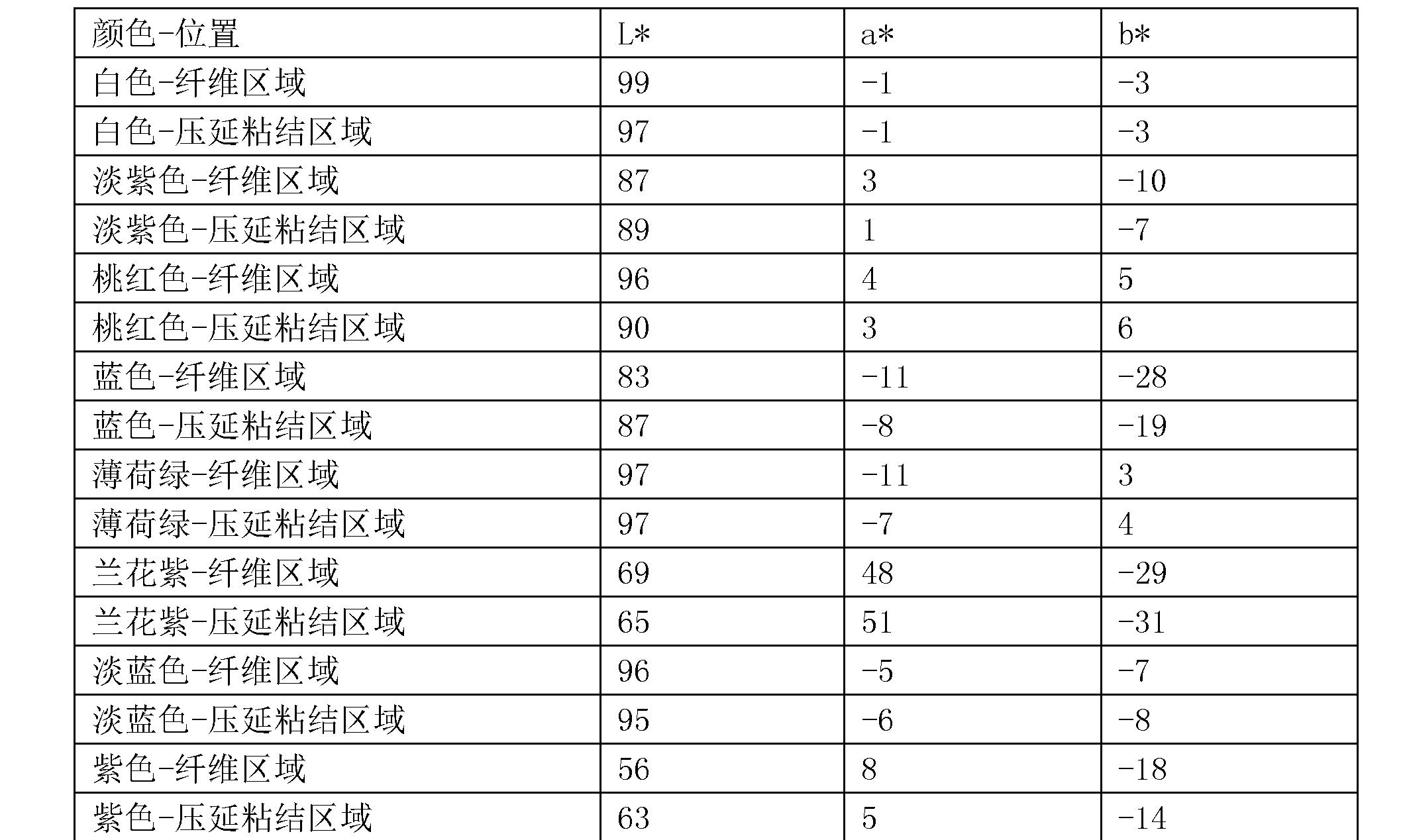 Figure CN107106380AD00462