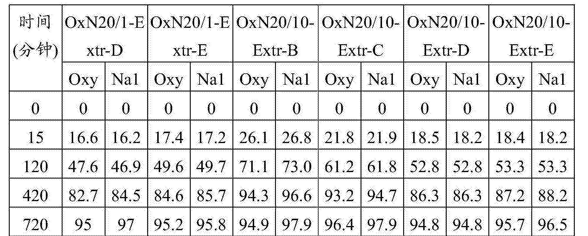 Figure CN107669681AD00201