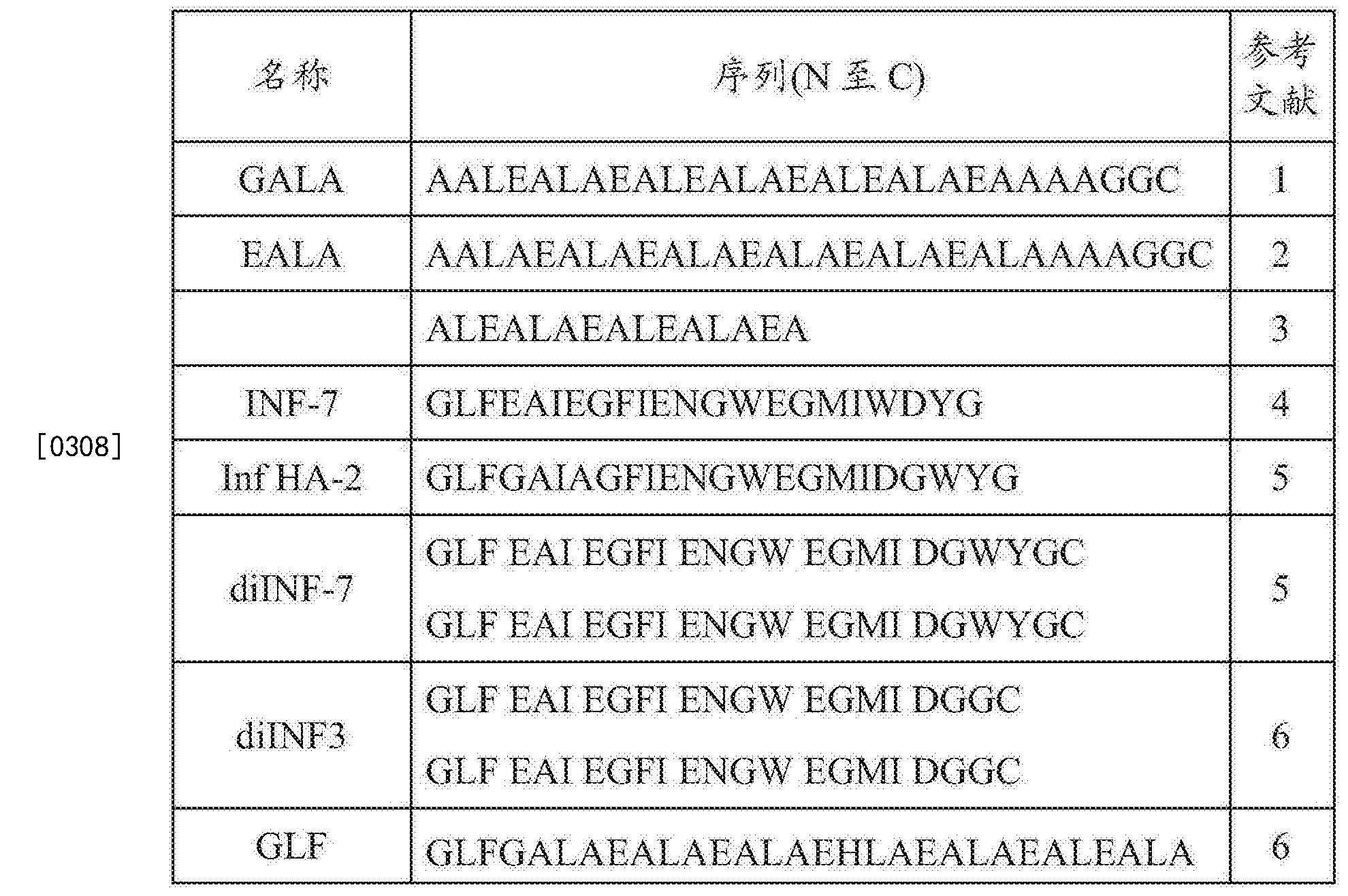 Figure CN105709229AD00451