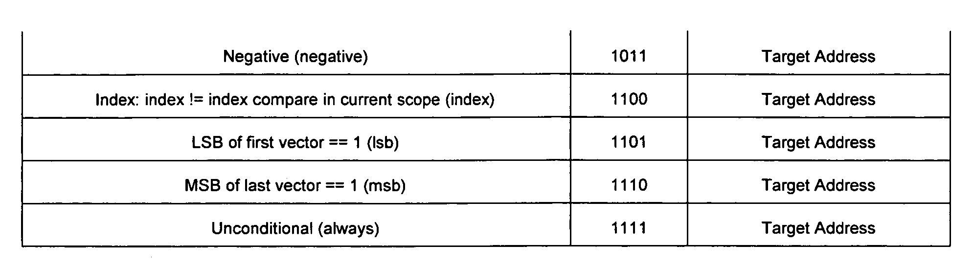 Figure US20070157030A1-20070705-P00015