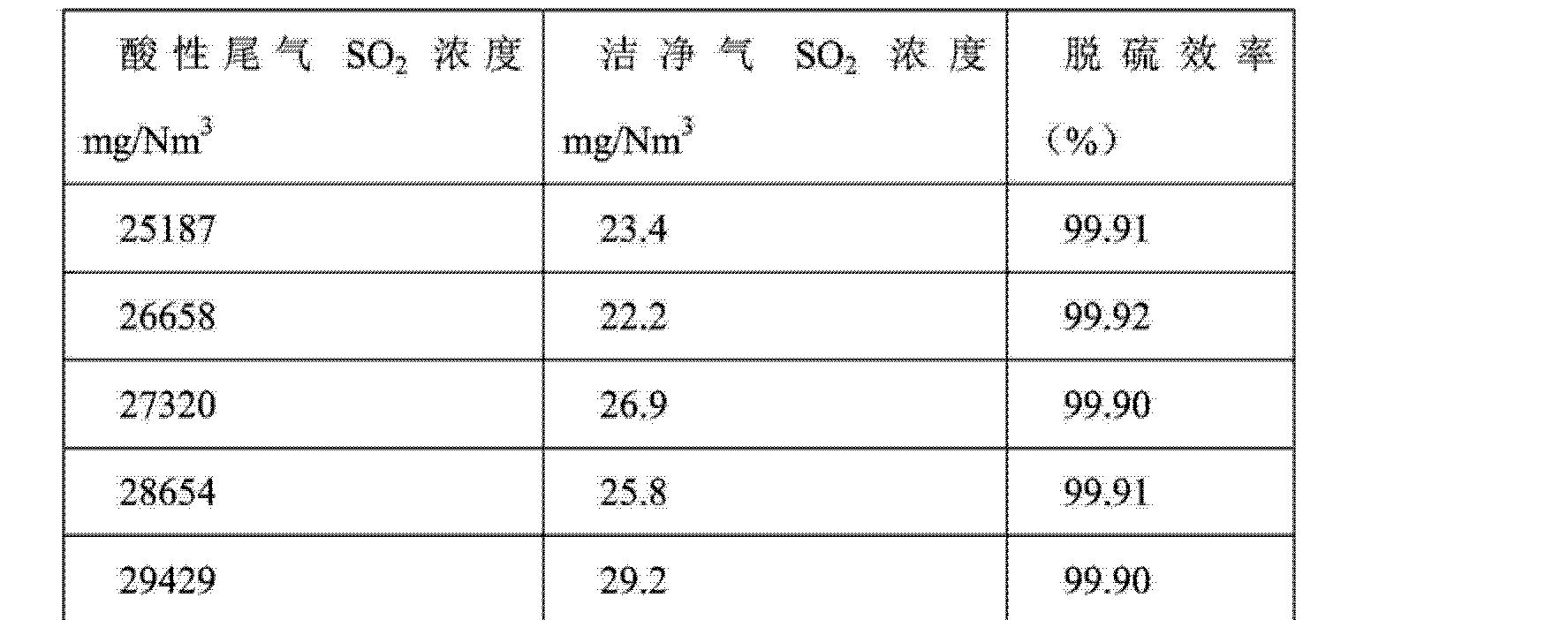 Figure CN103721553AD00121