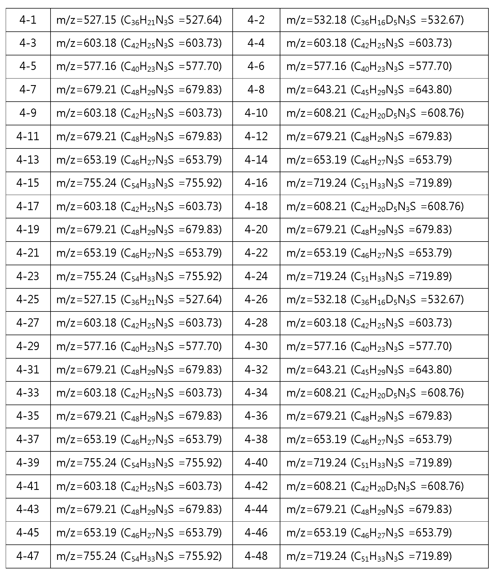 Figure 112012076872254-pat00099