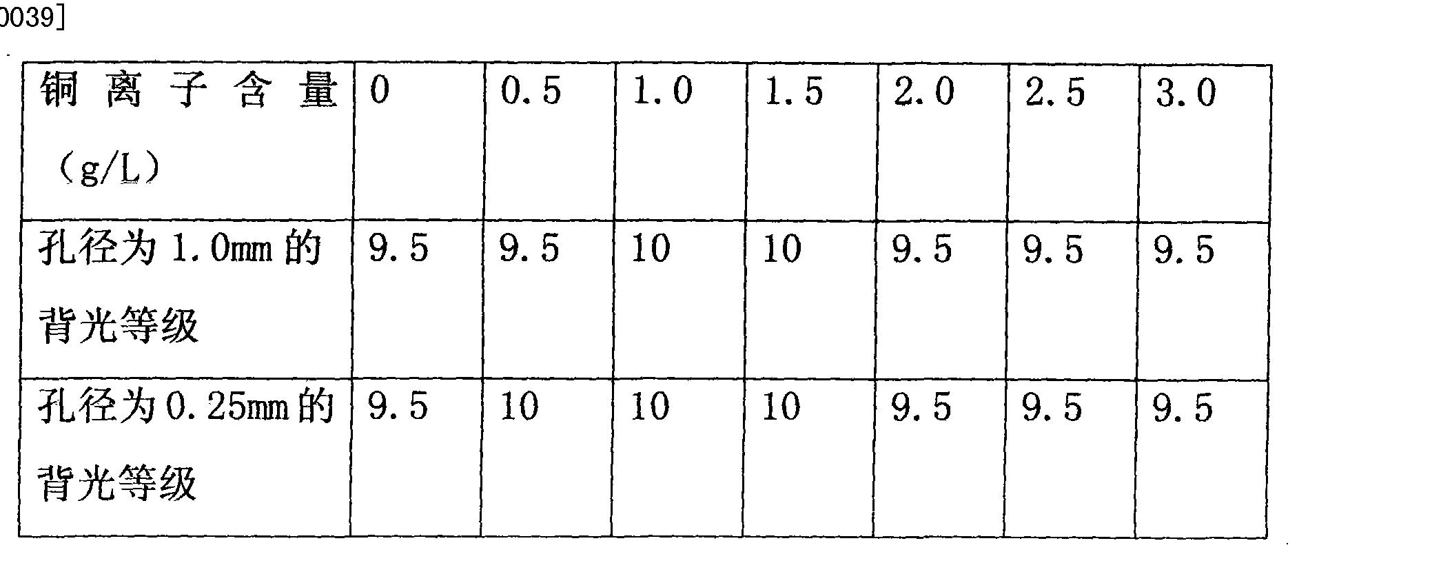 Figure CN101896039BD00062