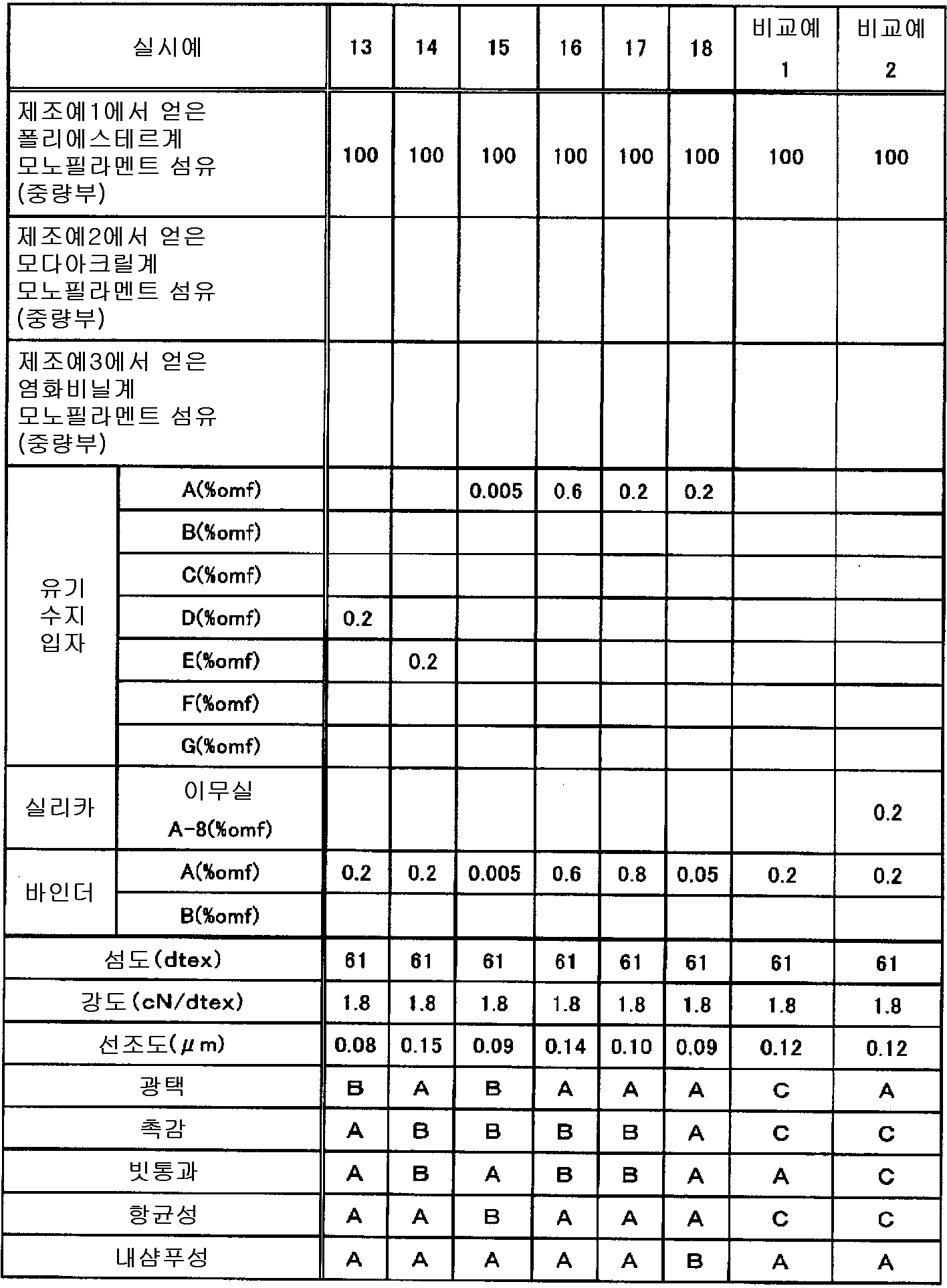 Figure 112010024789533-pct00003