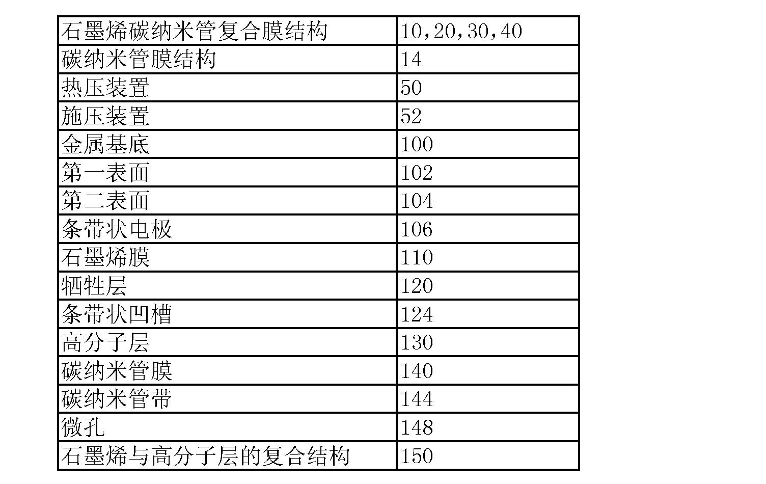 Figure CN102794945BD00051