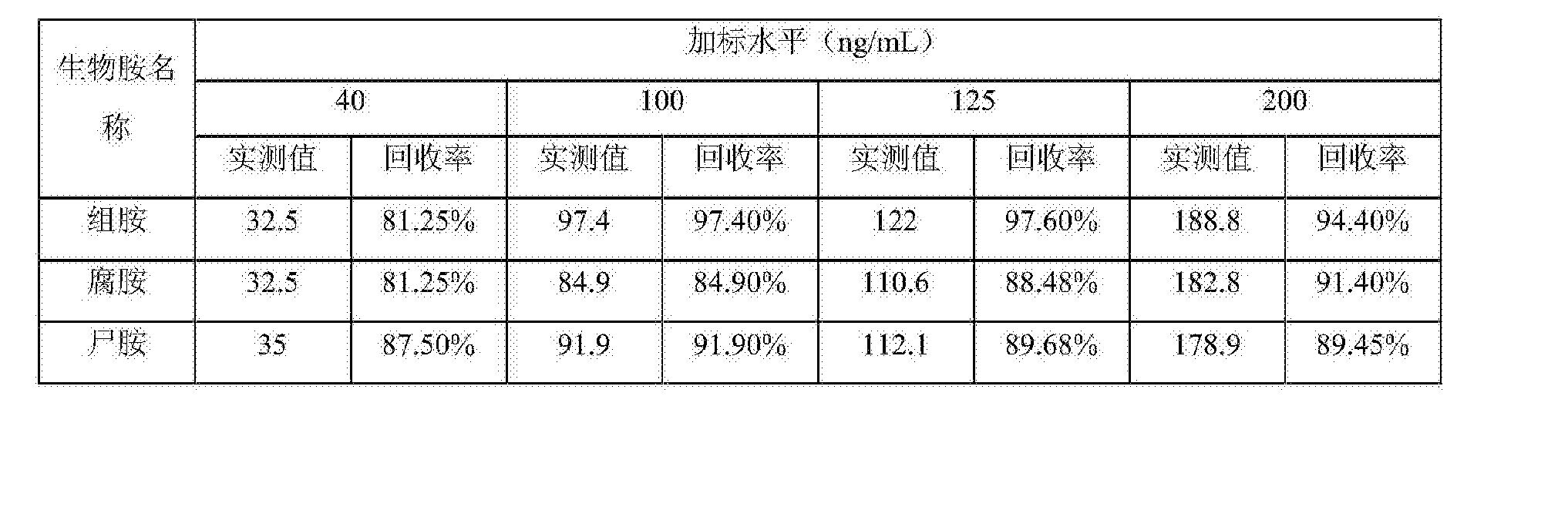 Figure CN105866302AD00052