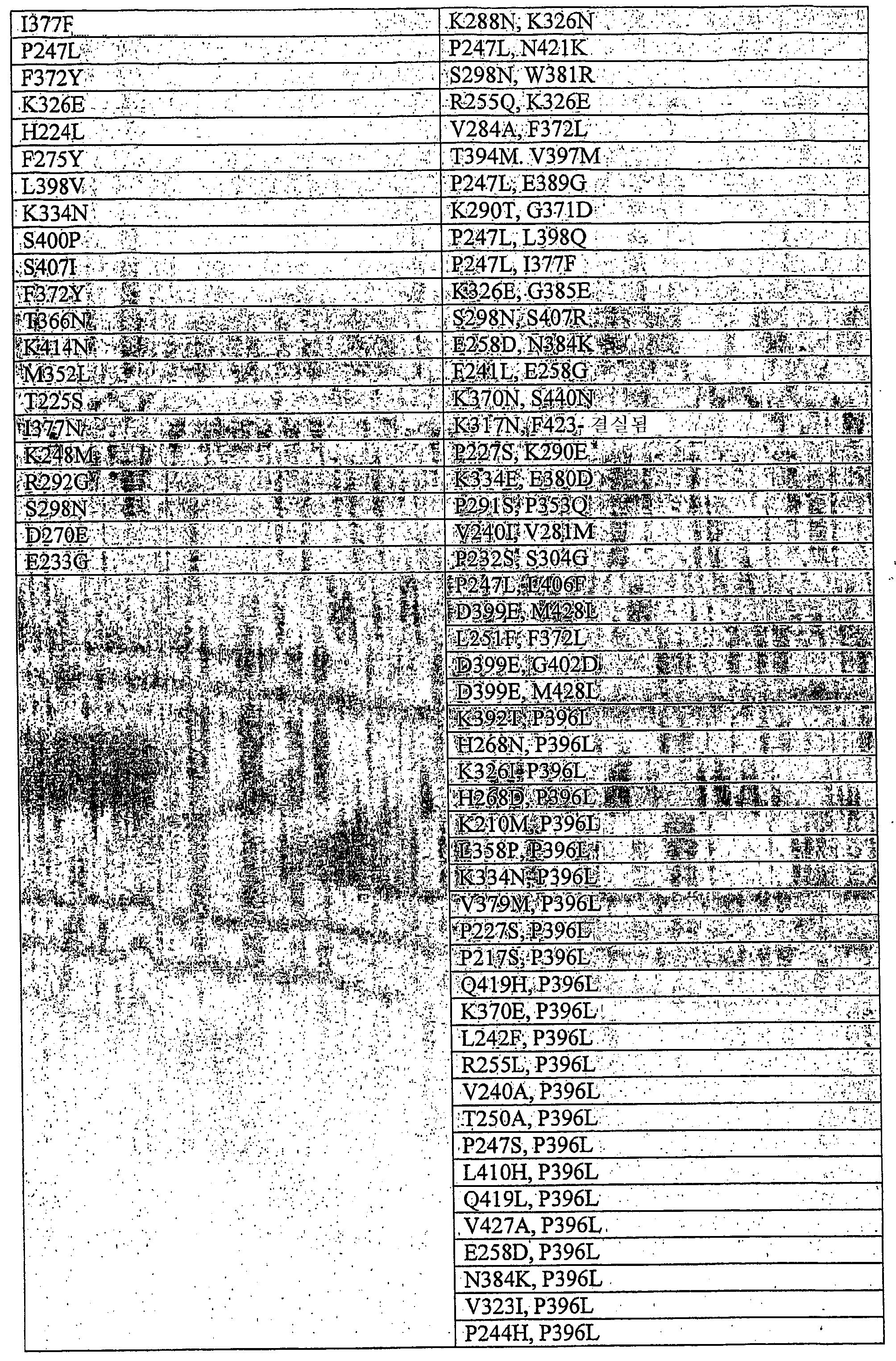 Figure 112006083593008-PCT00002