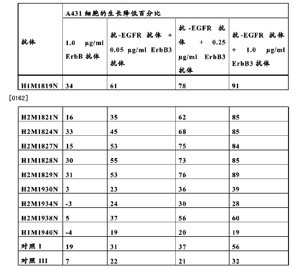 Figure CN103917562BD00311