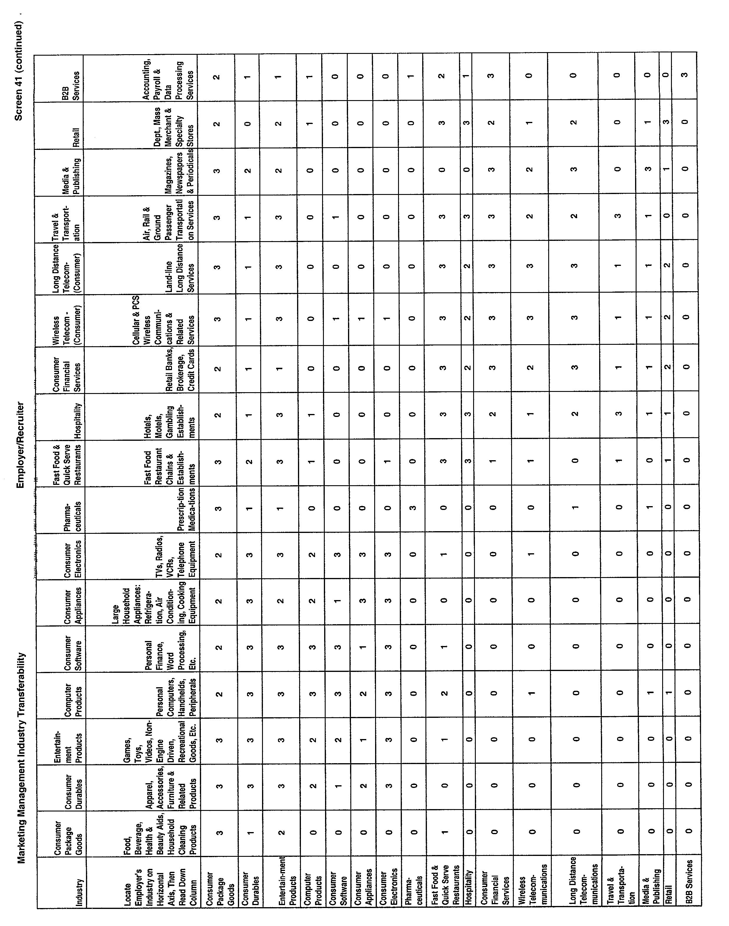 Figure US20020055867A1-20020509-P00057