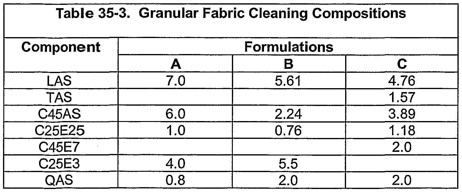 Figure imgf000290_0002