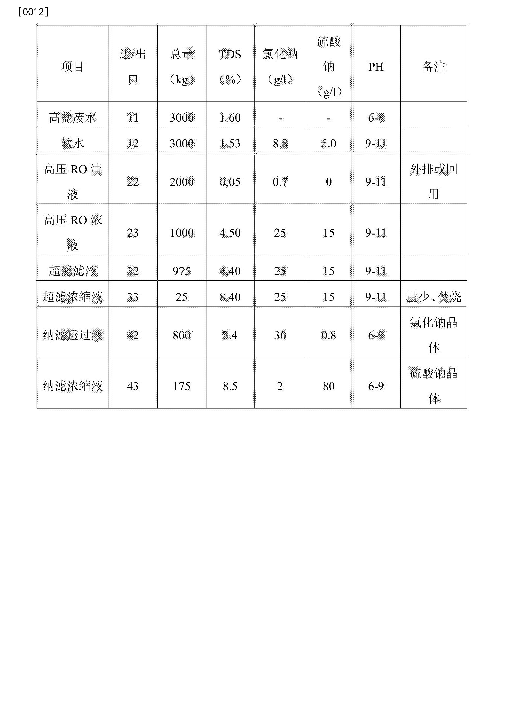 Figure CN205387520UD00051