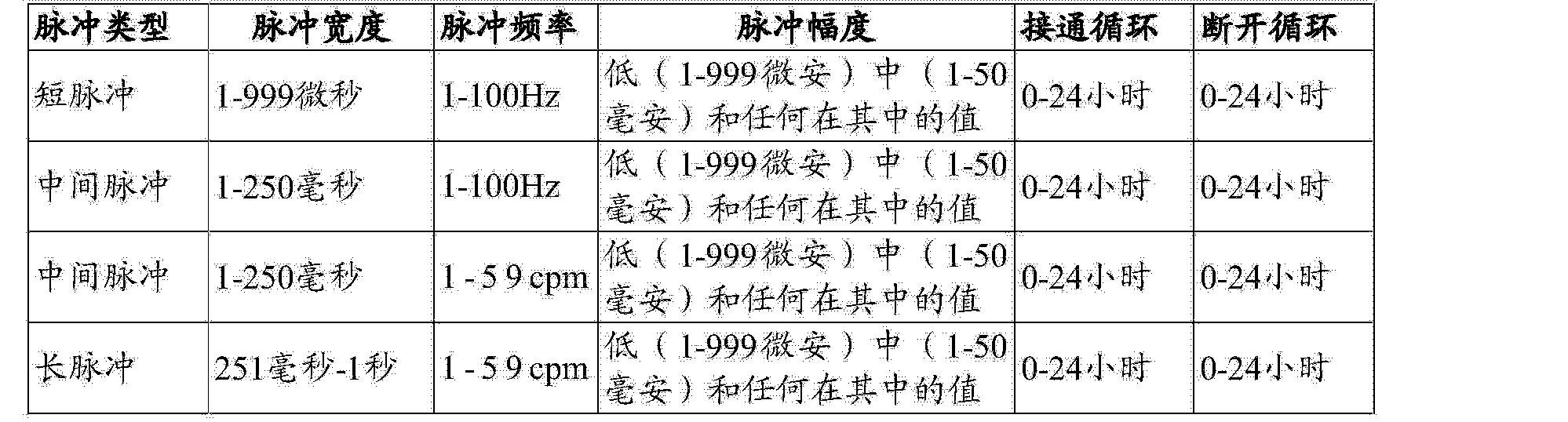 Figure CN104736197AD00131