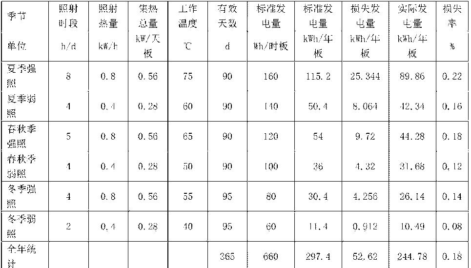 Figure CN105187009AD00061