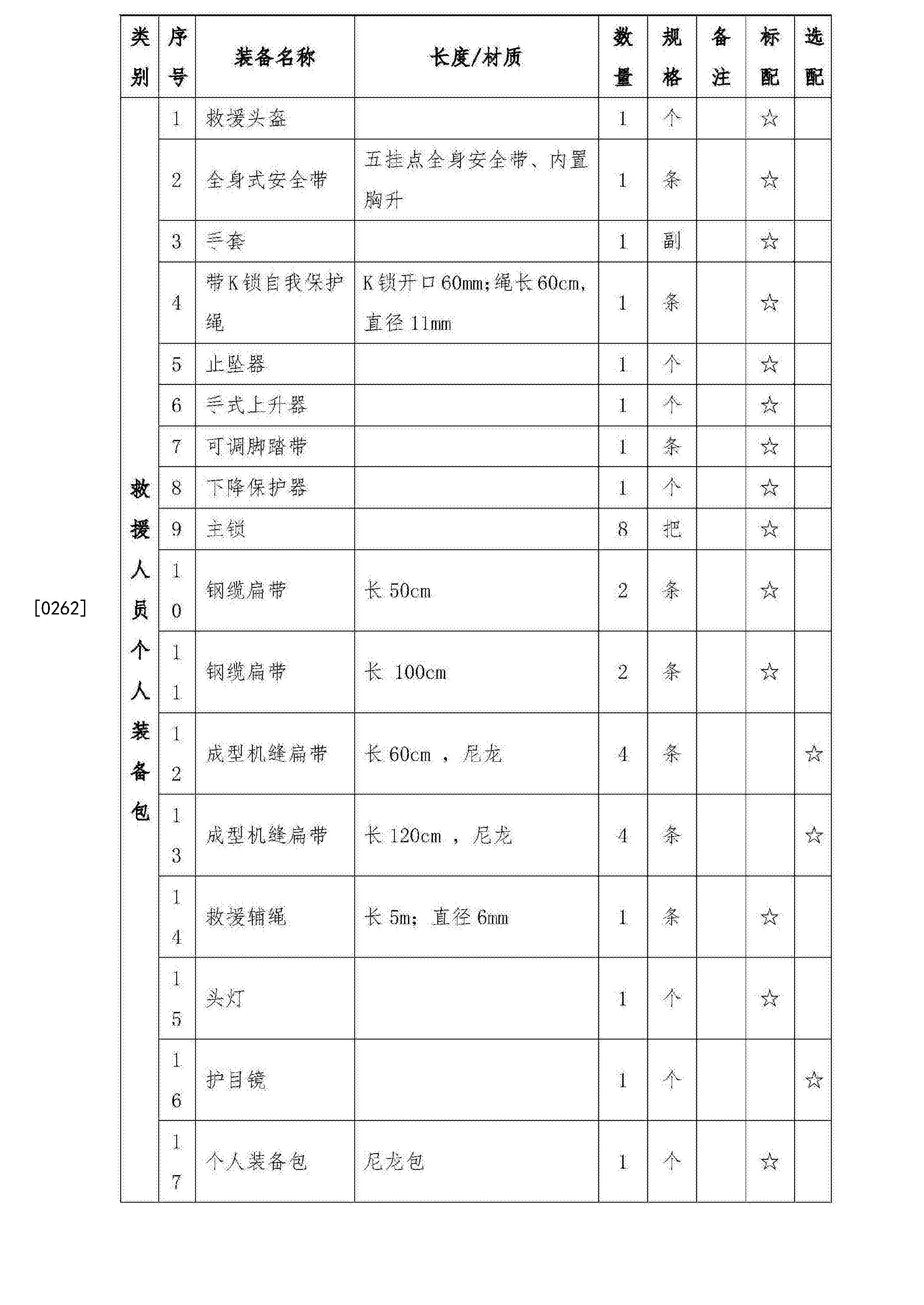 Figure CN107899143AD00221
