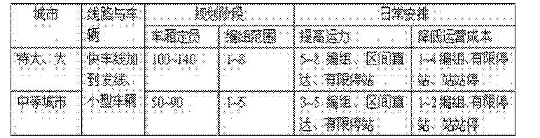Figure CN104816732BD00131