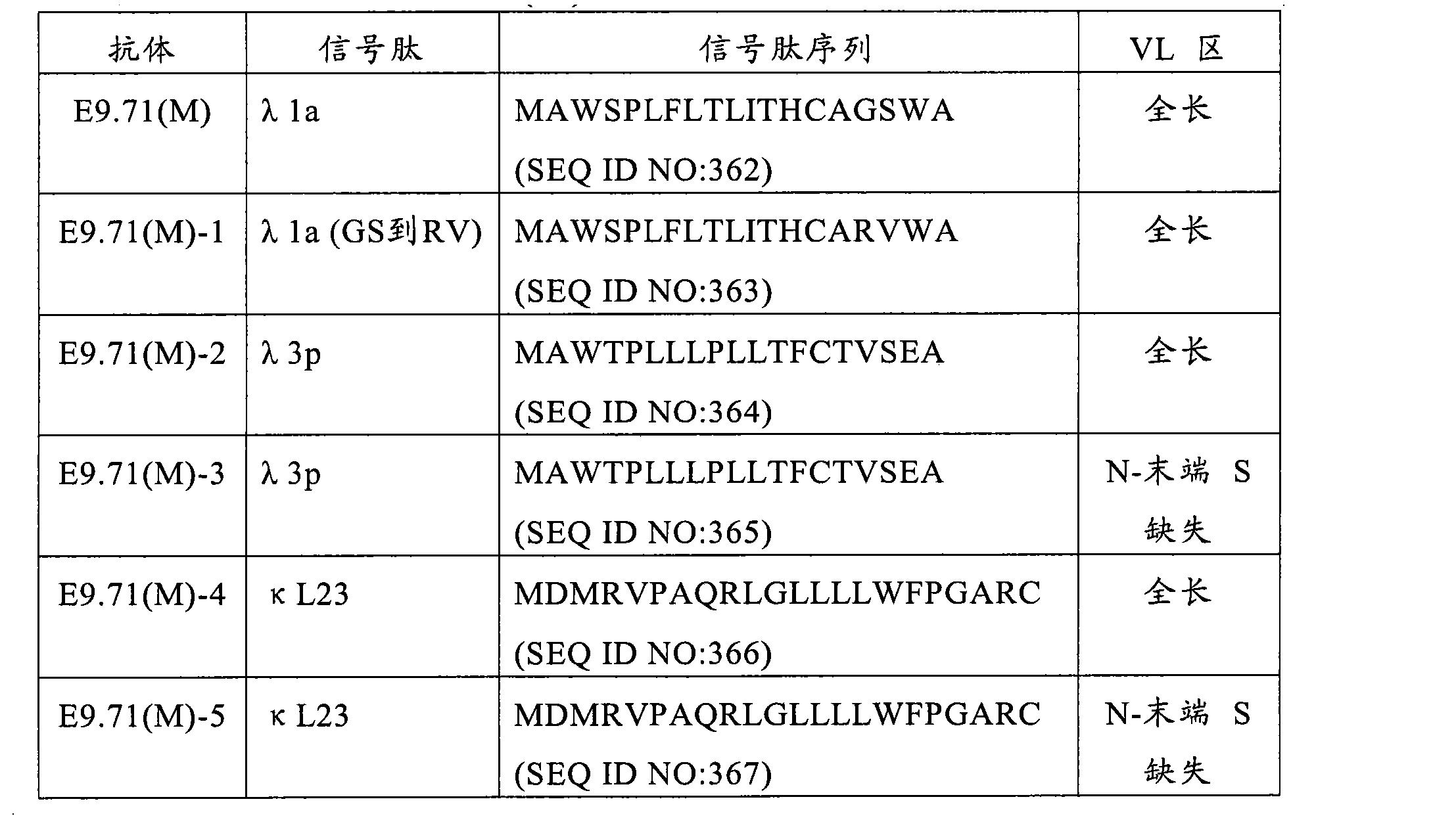 Figure CN102741288AD01391