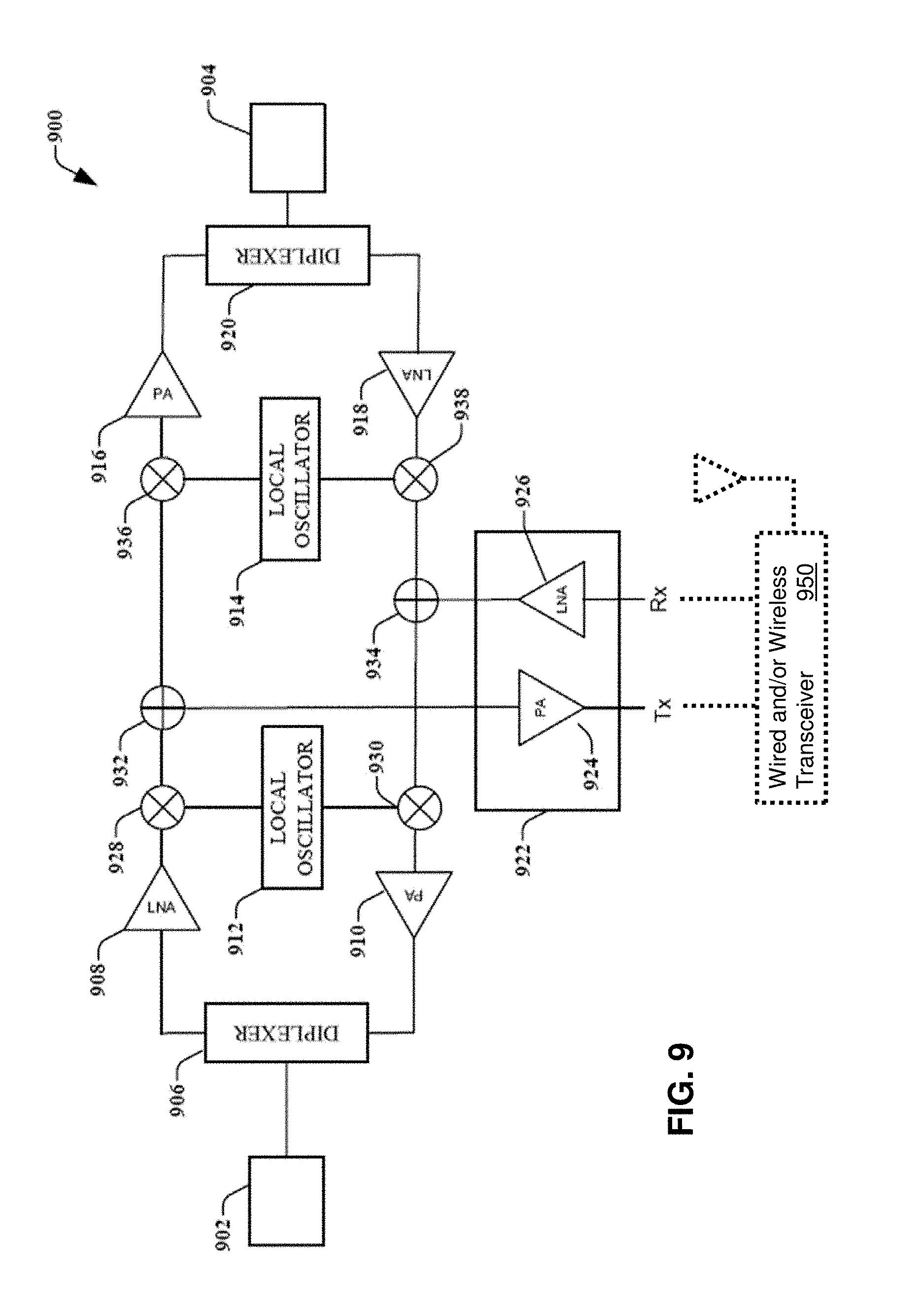 Us9780834b2 Method And Apparatus For Transmitting Electromagnetic Circuit Diagram Communication Motorola 2000 Cell Phone Waves Google Patents