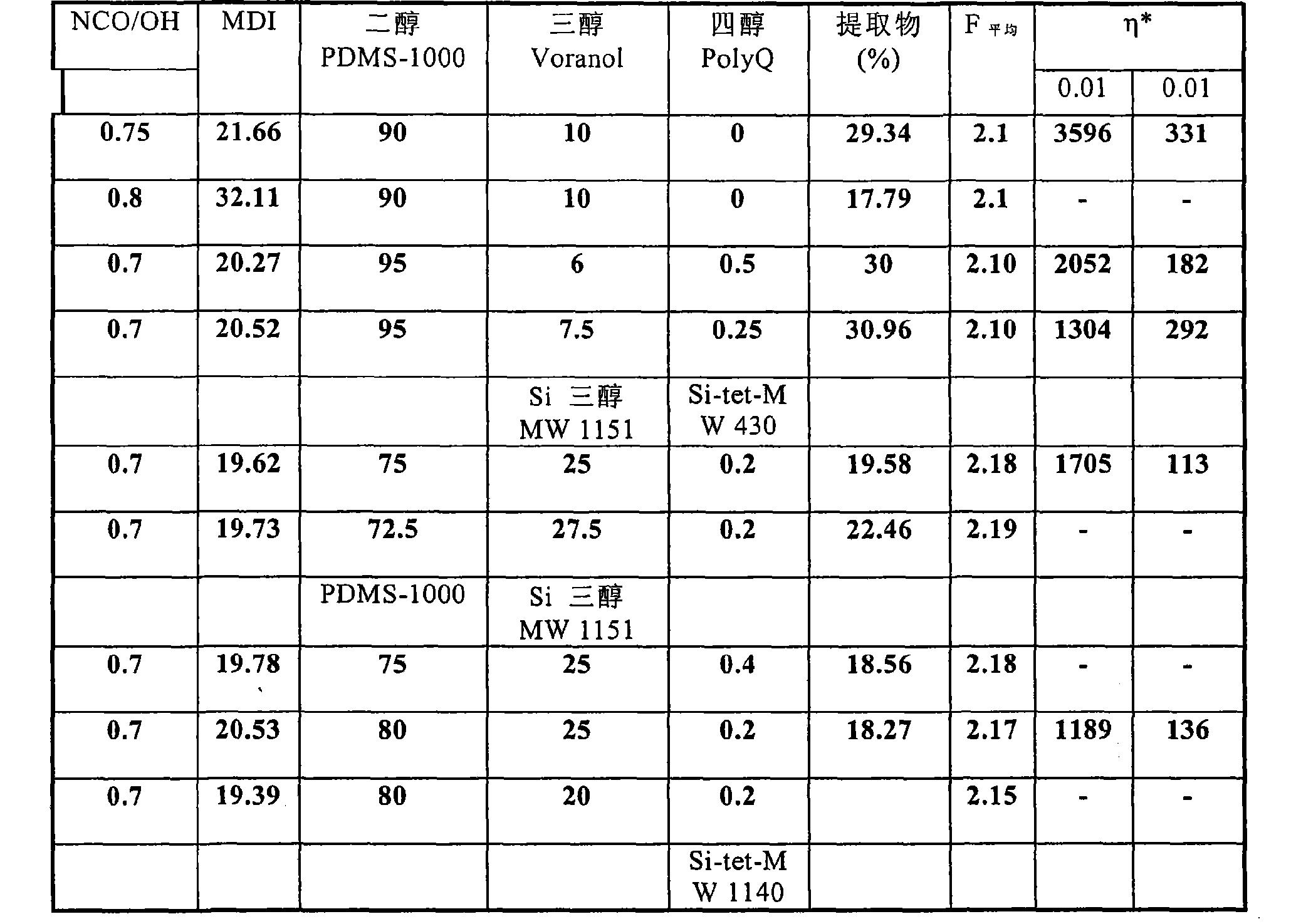 Figure CN101039982BD00281