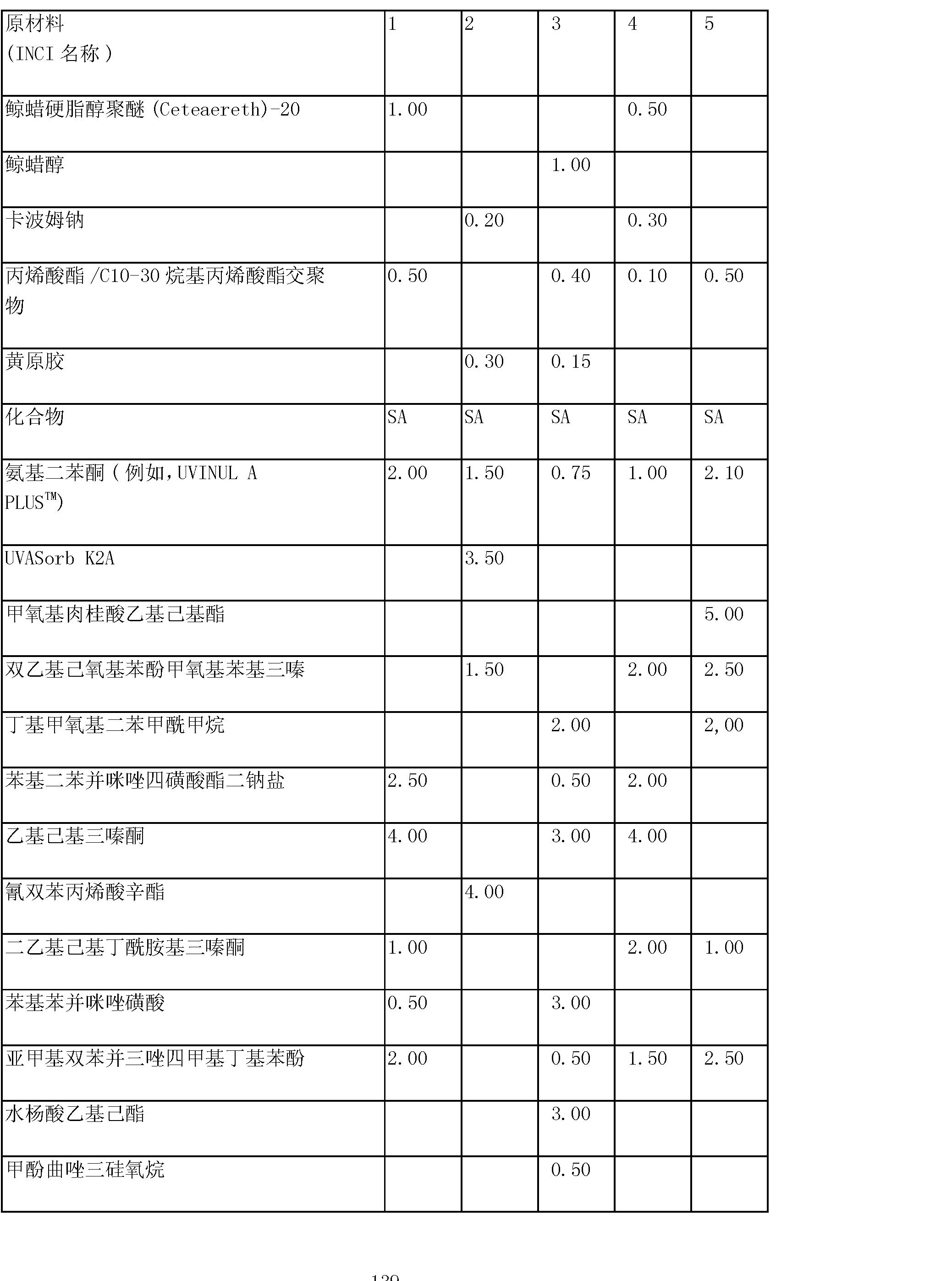 Figure CN101278051BD01391