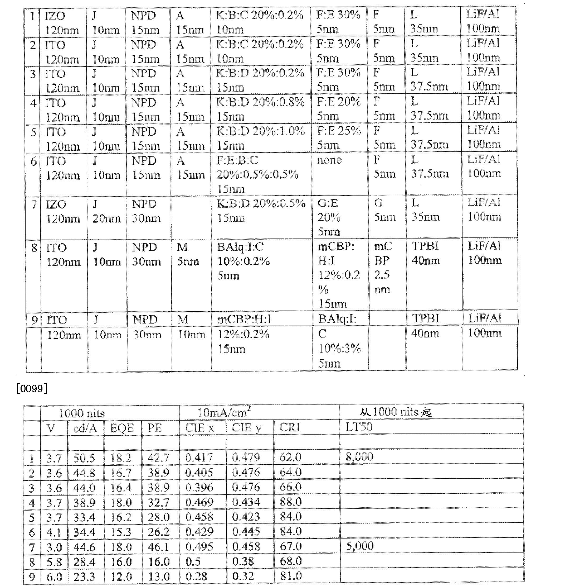 Figure CN102203977BD00161