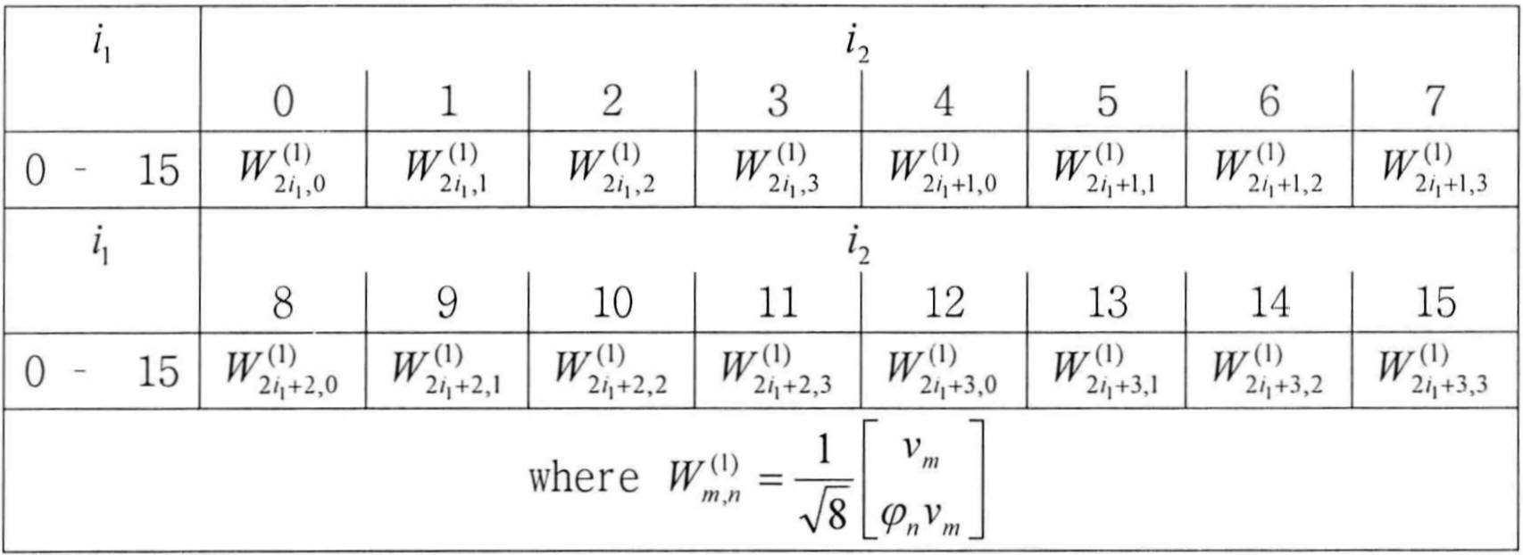 Figure 112011502812217-pat00001