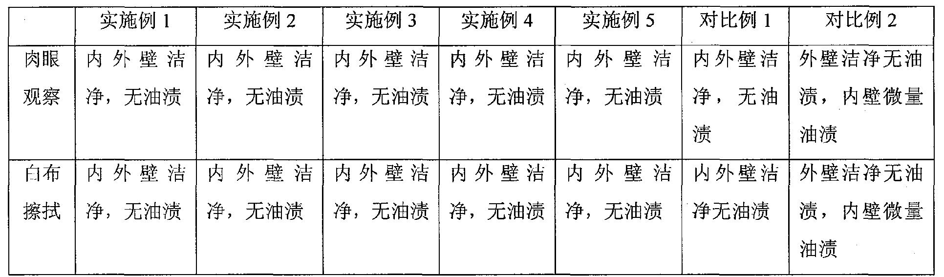 Figure CN101463302BD00081