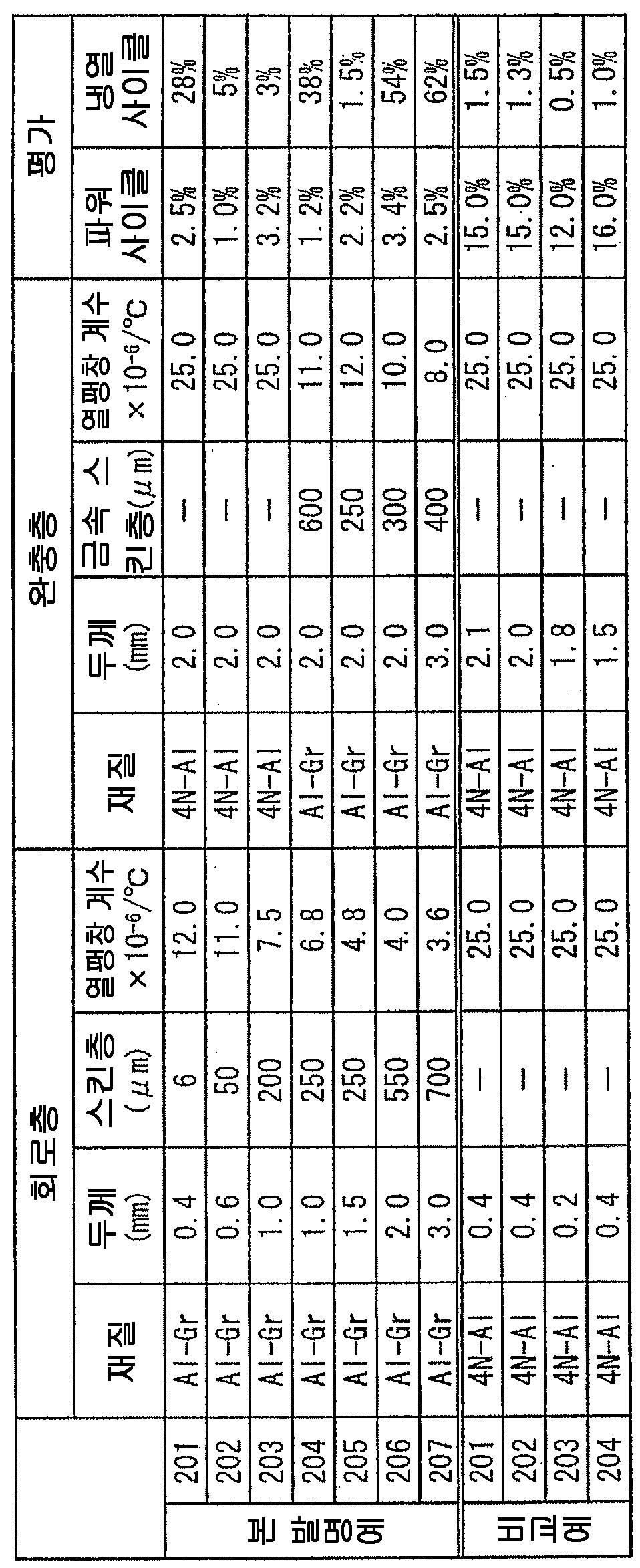 Figure 112012061819945-pct00025