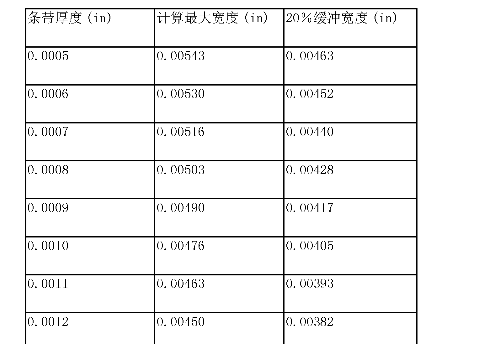Figure CN102573701BD00221