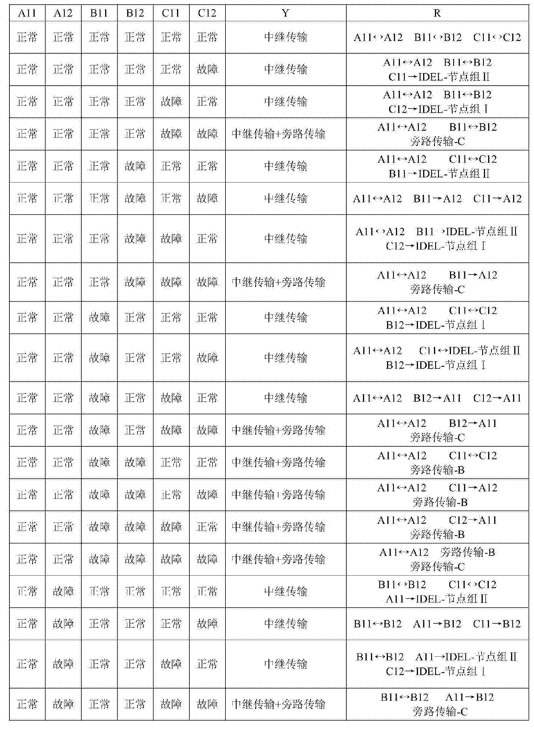 Figure CN106375073AD00121