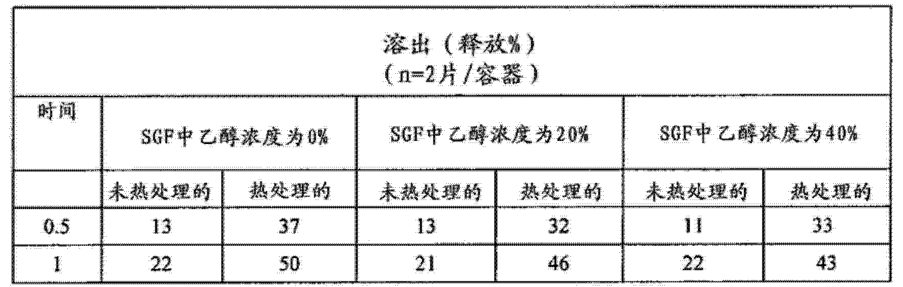 Figure CN102743355BD00621